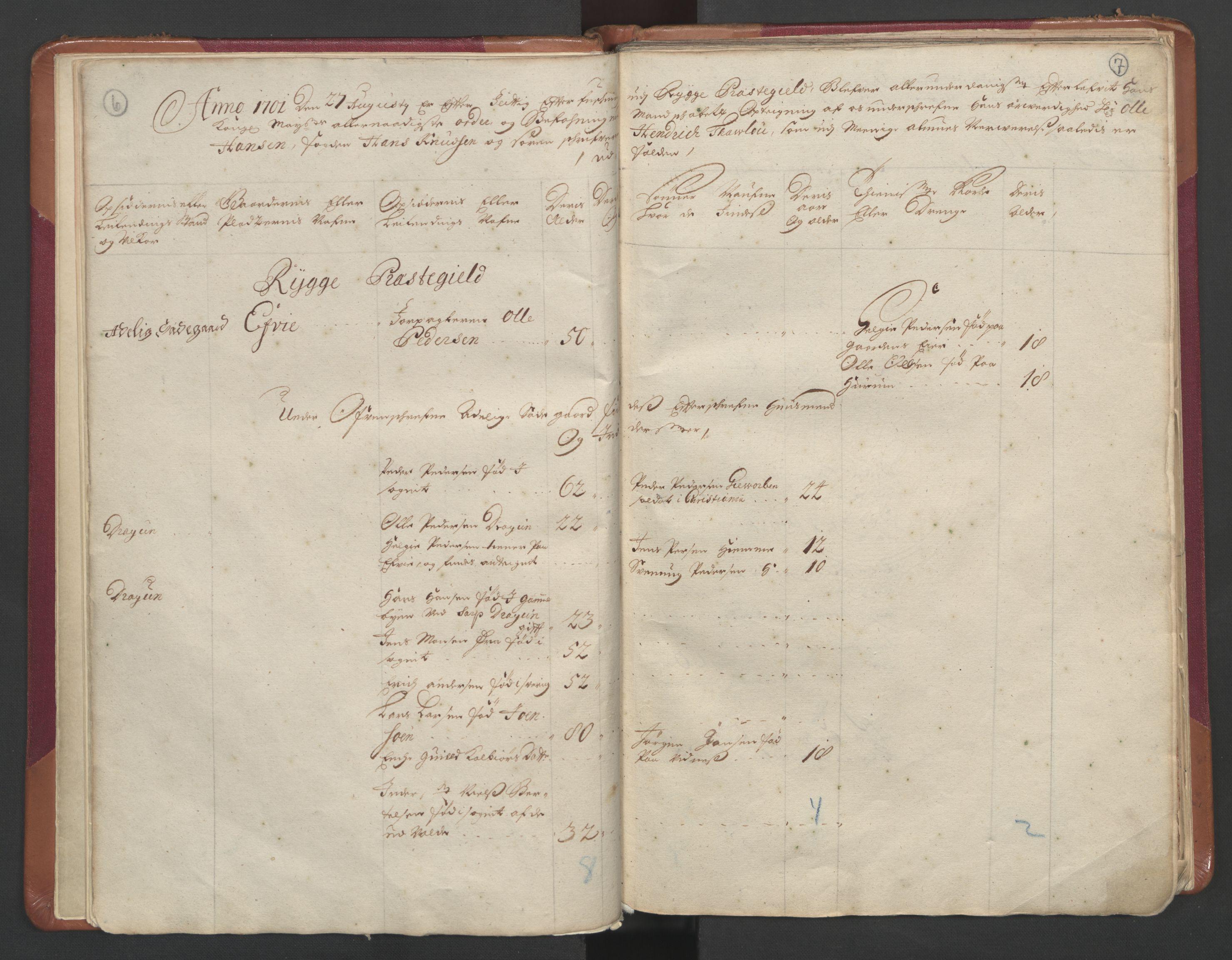 RA, Manntallet 1701, nr. 1: Moss, Onsøy, Tune og Veme fogderi og Nedre Romerike fogderi, 1701, s. 6-7