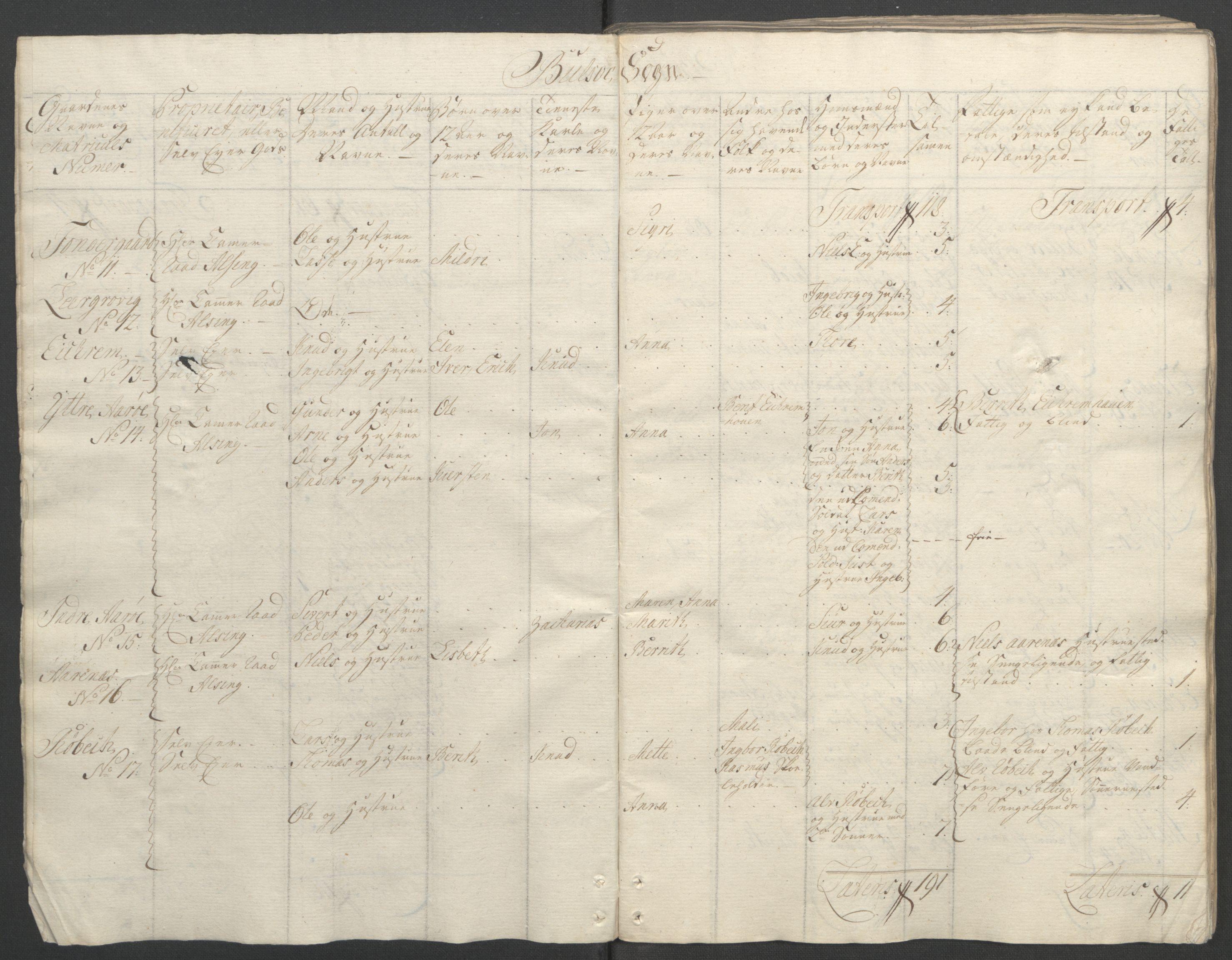 RA, Rentekammeret inntil 1814, Reviderte regnskaper, Fogderegnskap, R55/L3730: Ekstraskatten Romsdal, 1762-1763, s. 15