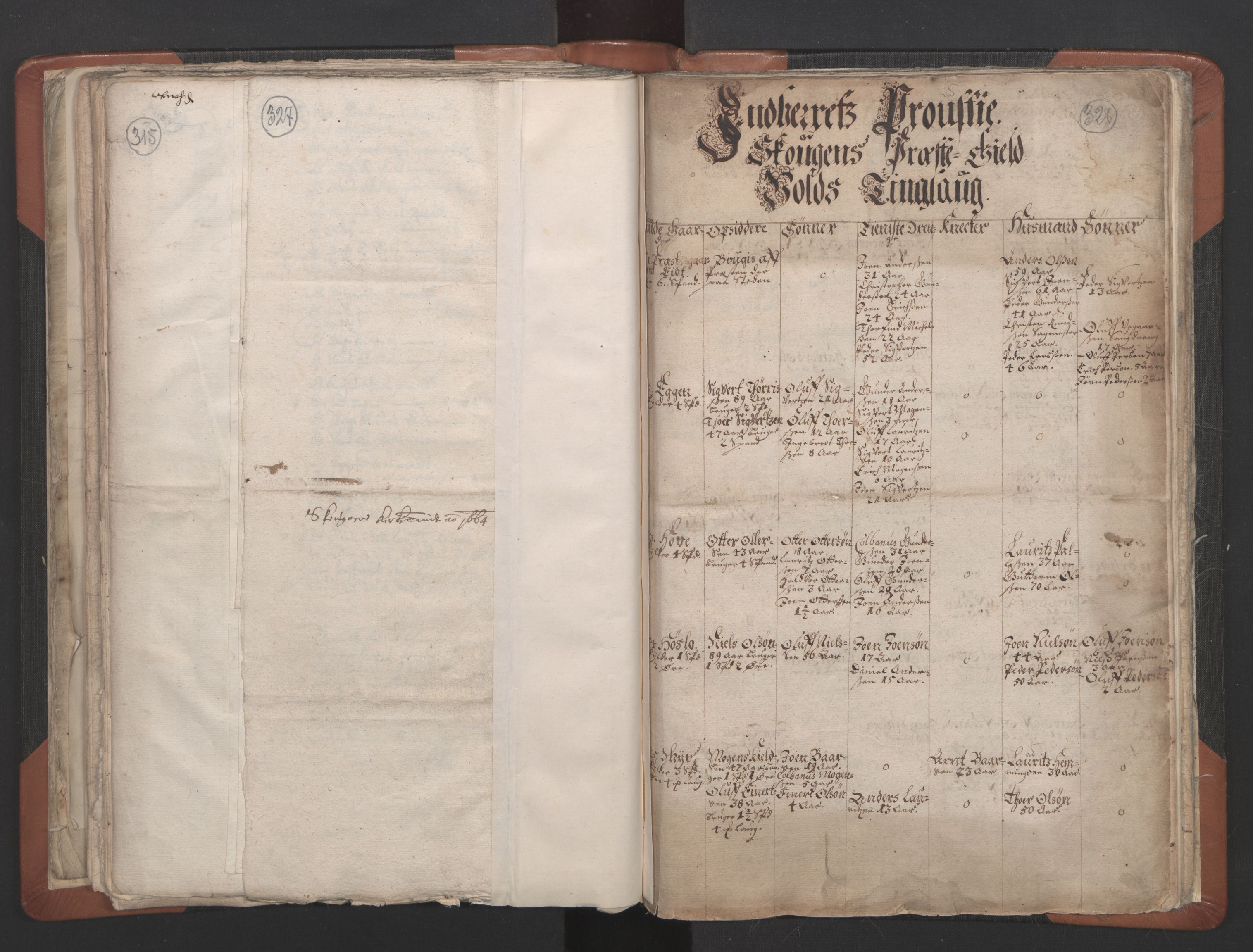 RA, Sogneprestenes manntall 1664-1666, nr. 32: Innherad prosti, 1664-1666, s. 327-328