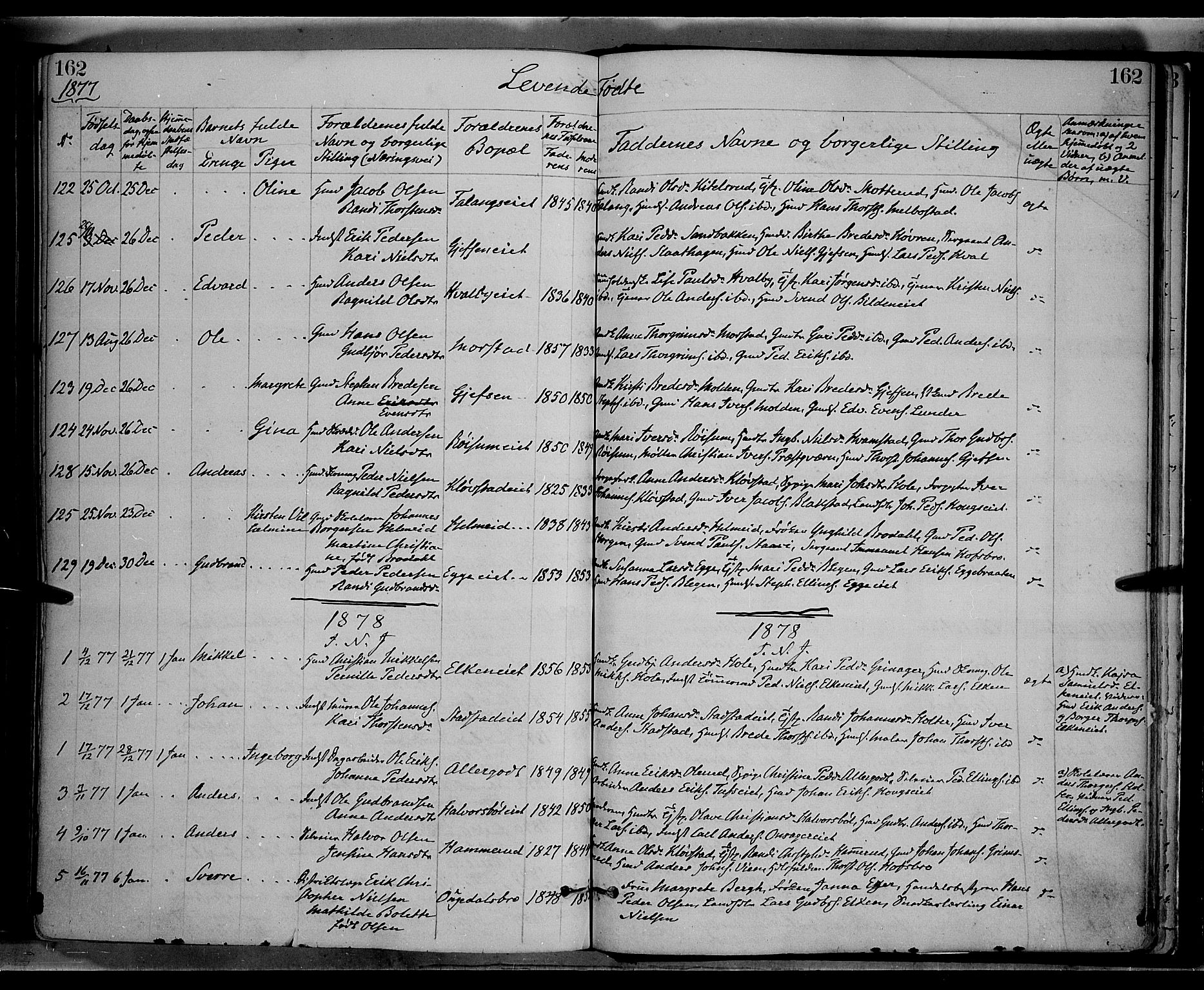 SAH, Gran prestekontor, Ministerialbok nr. 13, 1875-1879, s. 162