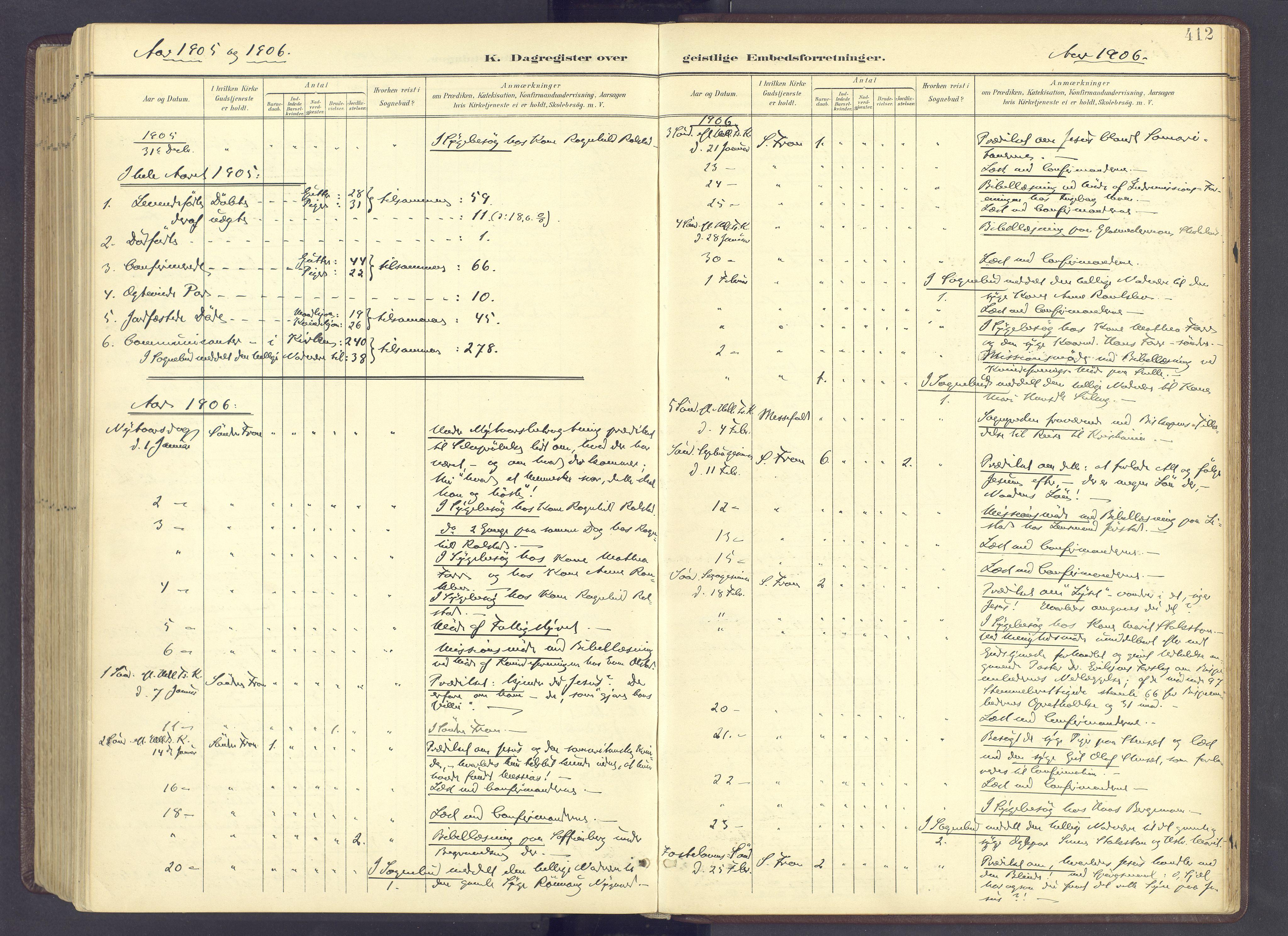 SAH, Sør-Fron prestekontor, H/Ha/Haa/L0004: Ministerialbok nr. 4, 1898-1919, s. 412