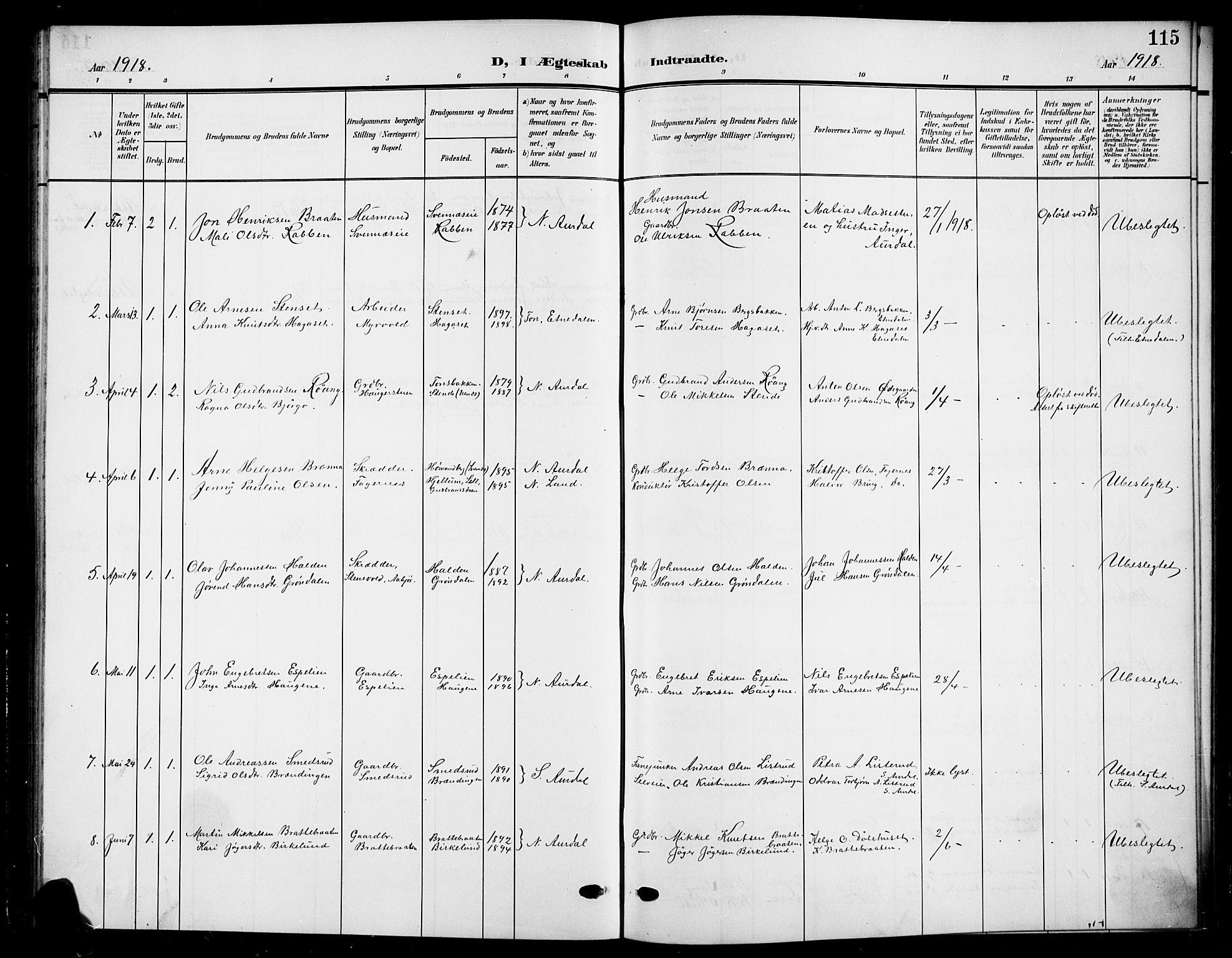 SAH, Nord-Aurdal prestekontor, Klokkerbok nr. 12, 1907-1920, s. 115