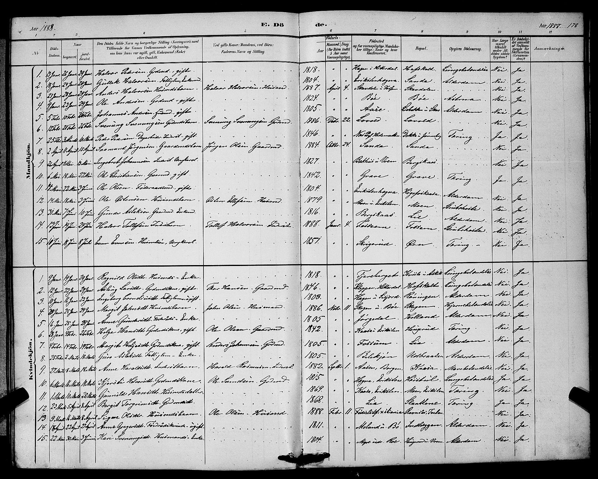 SAKO, Bø kirkebøker, G/Ga/L0005: Klokkerbok nr. 5, 1883-1897, s. 178