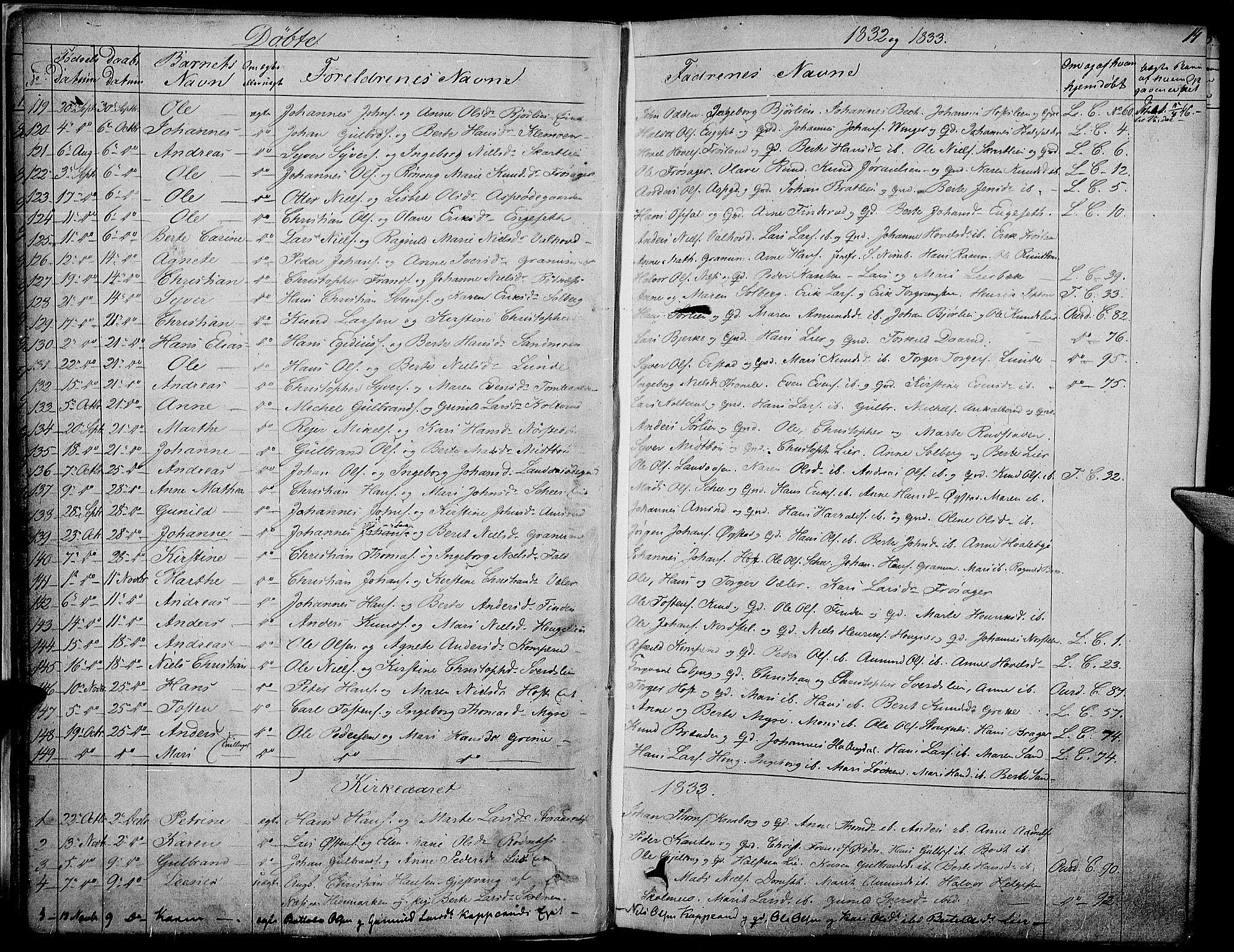 SAH, Land prestekontor, Ministerialbok nr. 8, 1830-1846, s. 14