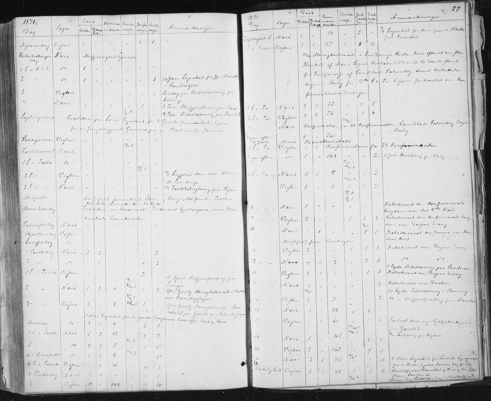 SAT, Ministerialprotokoller, klokkerbøker og fødselsregistre - Nord-Trøndelag, 784/L0670: Ministerialbok nr. 784A05, 1860-1876, s. 27