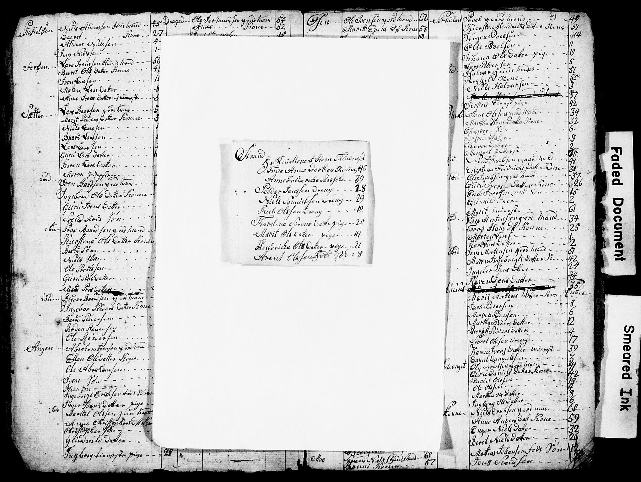 SAT, Fosen prosti*, 1794, s. 2