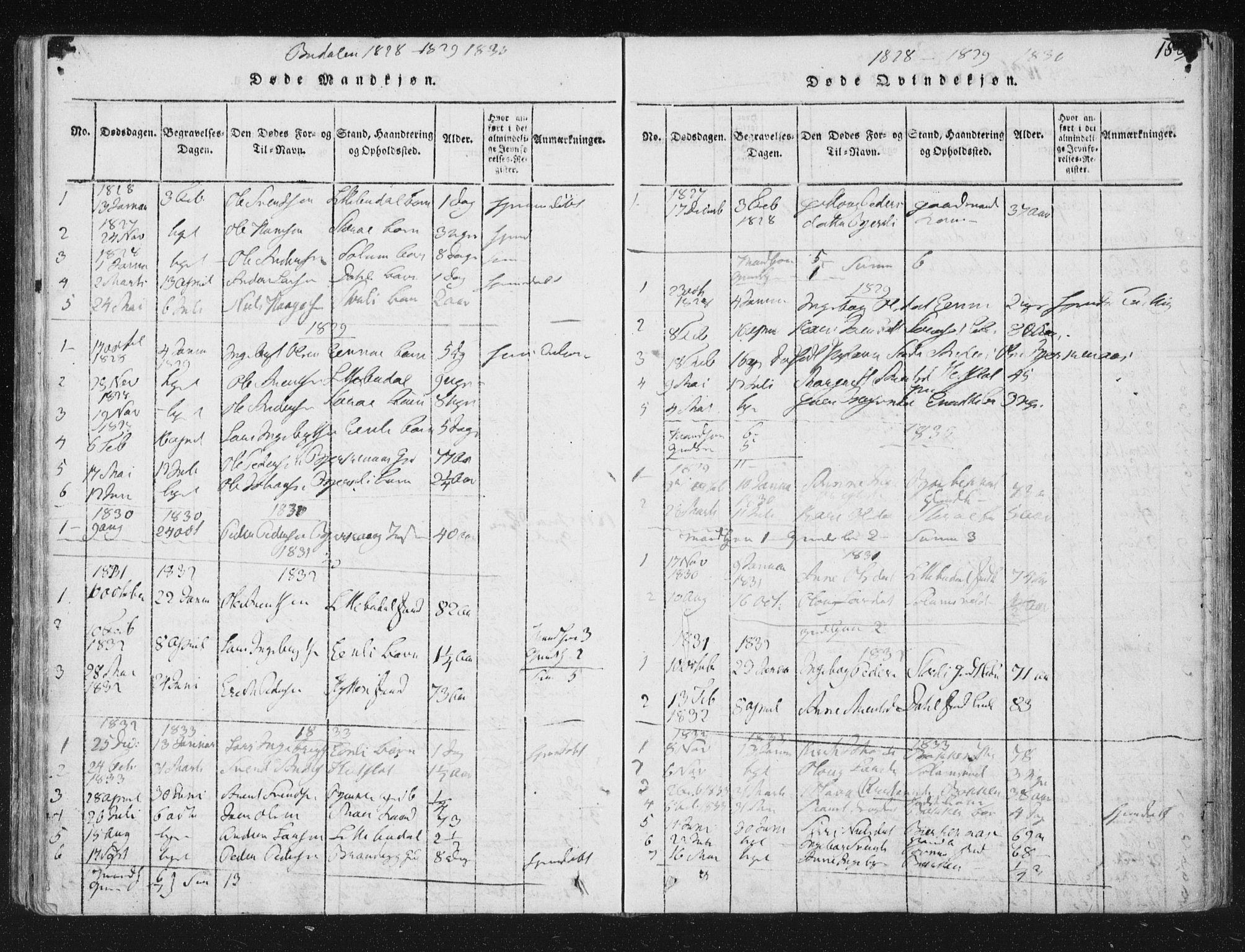 SAT, Ministerialprotokoller, klokkerbøker og fødselsregistre - Sør-Trøndelag, 687/L0996: Ministerialbok nr. 687A04, 1816-1842, s. 188