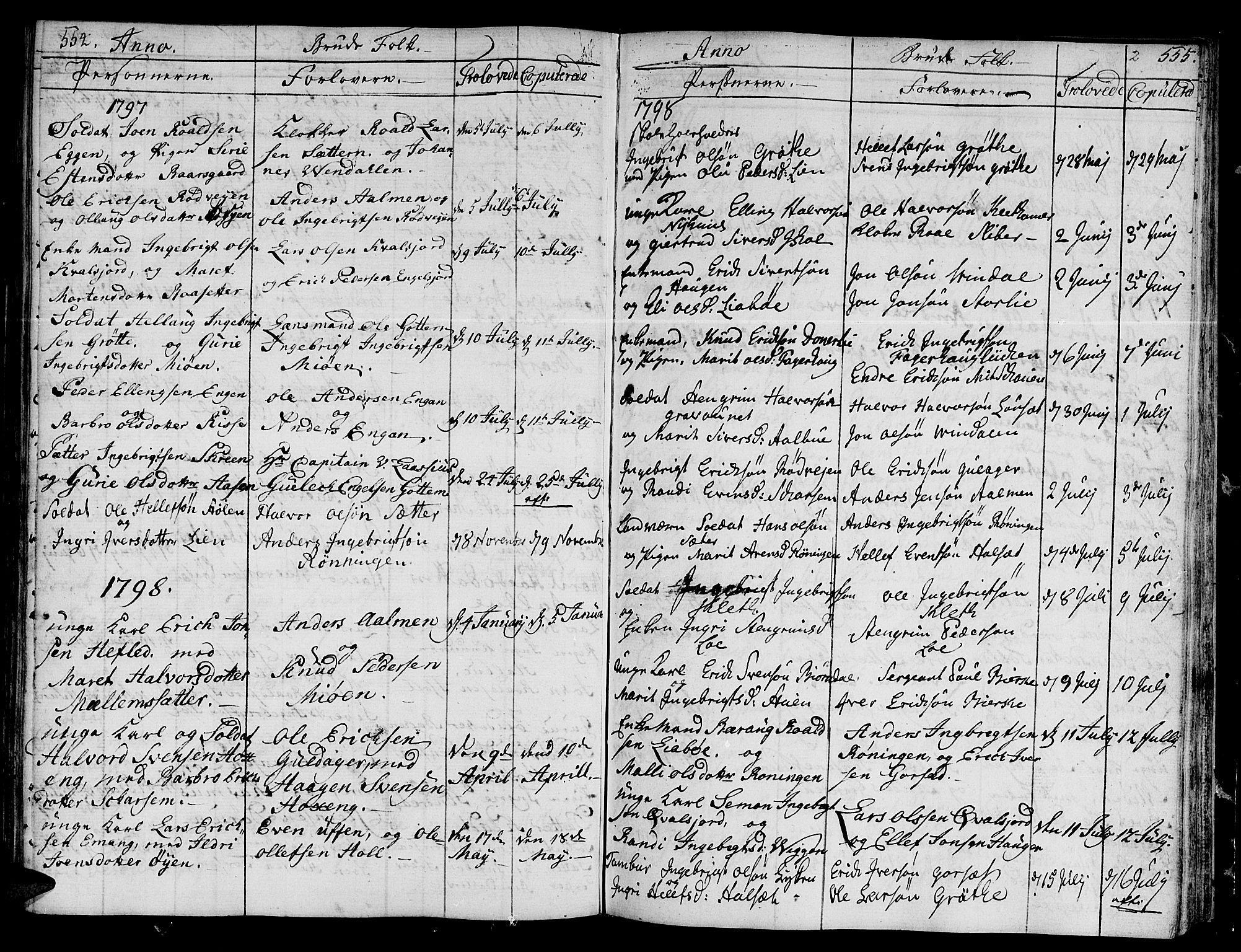 SAT, Ministerialprotokoller, klokkerbøker og fødselsregistre - Sør-Trøndelag, 678/L0893: Ministerialbok nr. 678A03, 1792-1805, s. 554-555