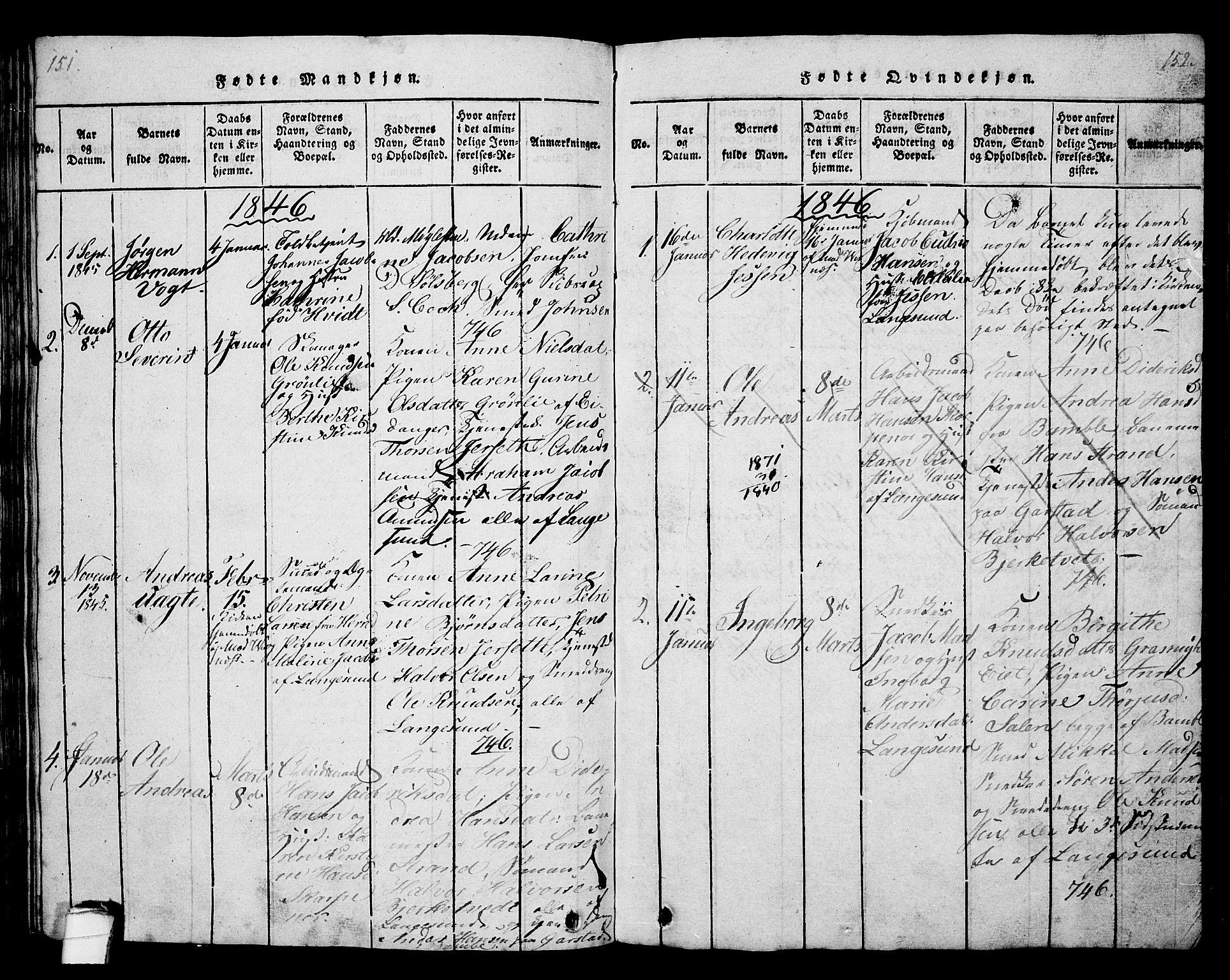 SAKO, Langesund kirkebøker, G/Ga/L0003: Klokkerbok nr. 3, 1815-1858, s. 151-152