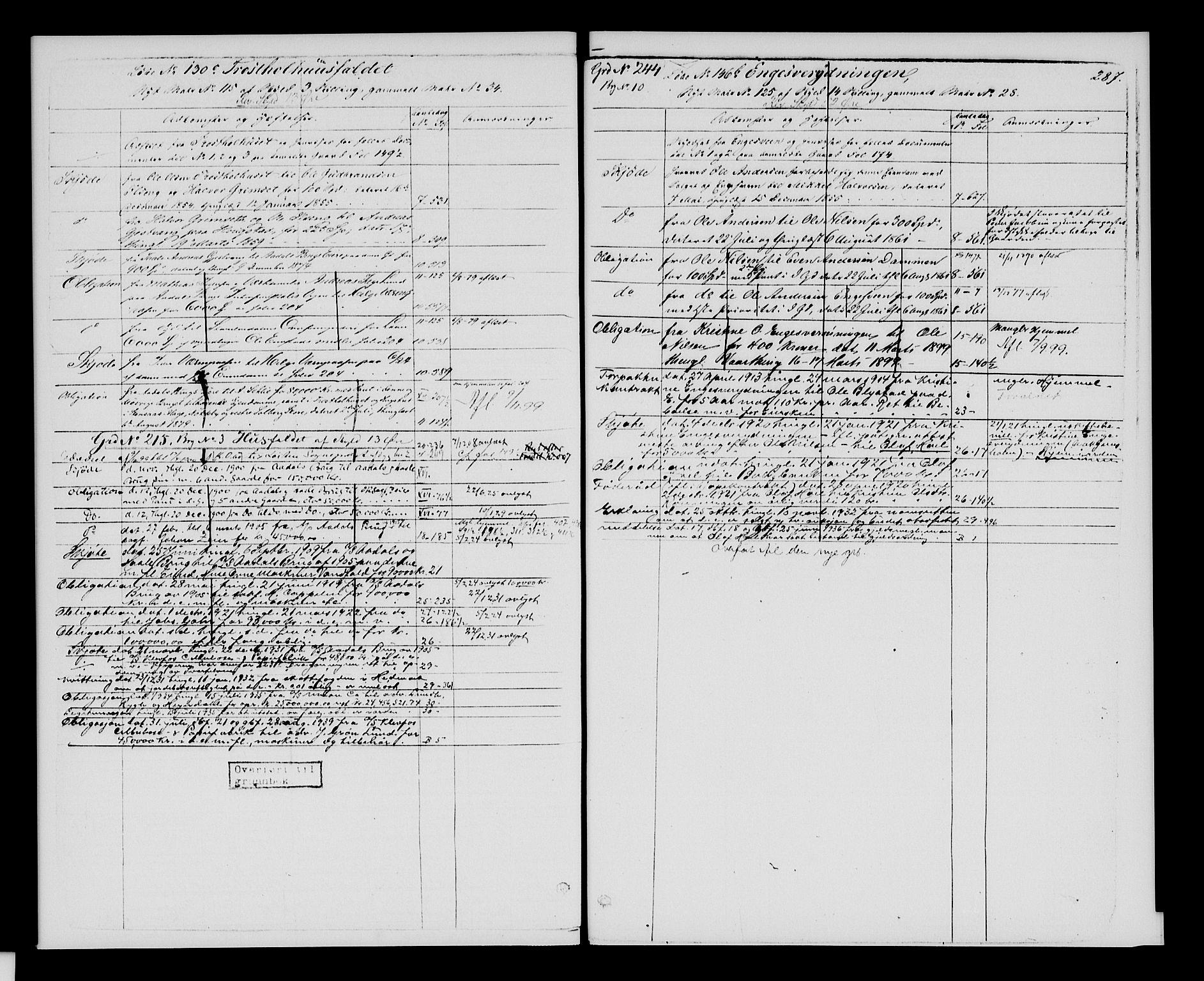 SAH, Sør-Hedmark sorenskriveri, H/Ha/Hac/Hacc/L0001: Panteregister nr. 3.1, 1855-1943, s. 287