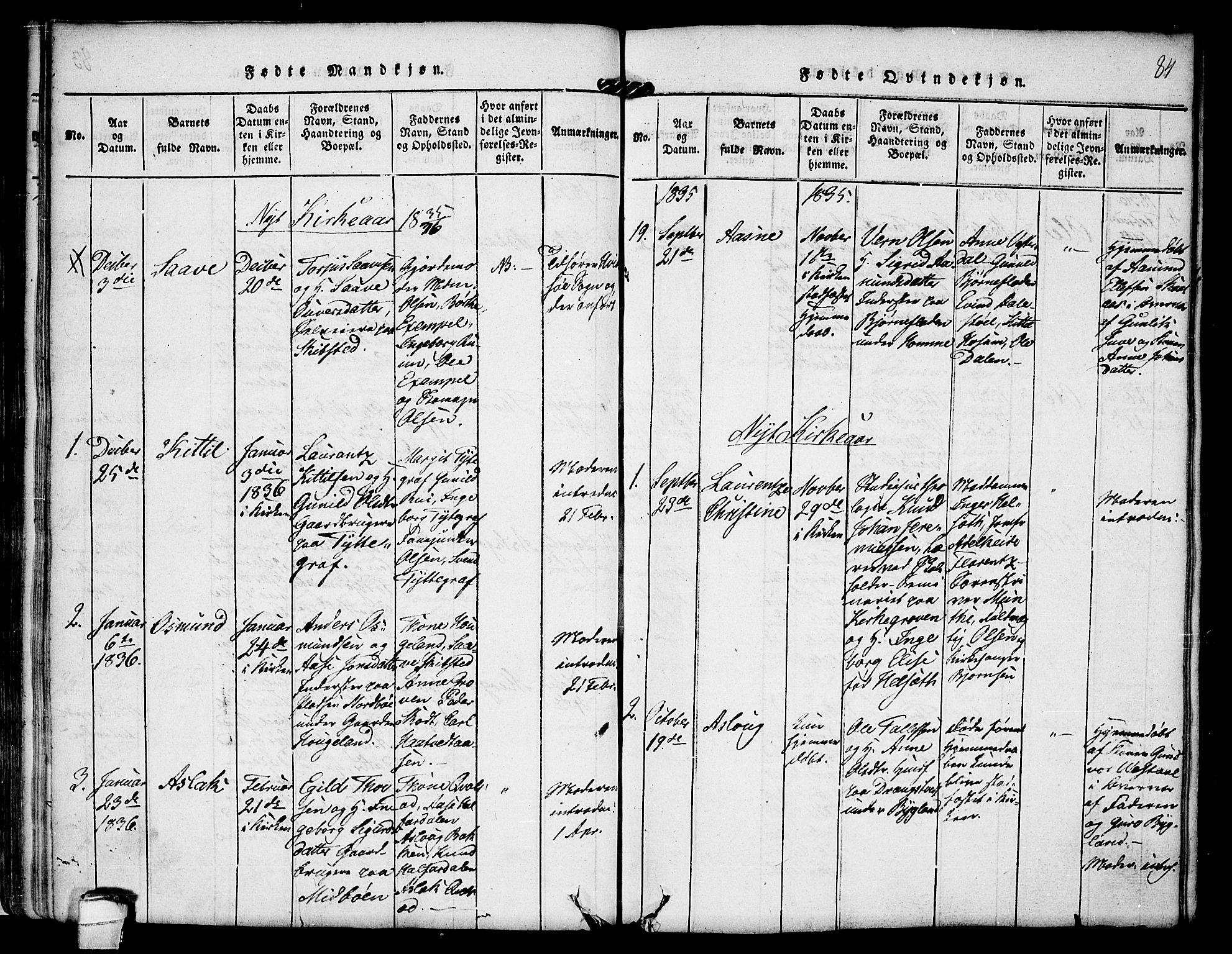 SAKO, Kviteseid kirkebøker, F/Fb/L0001: Ministerialbok nr. II 1, 1815-1836, s. 84