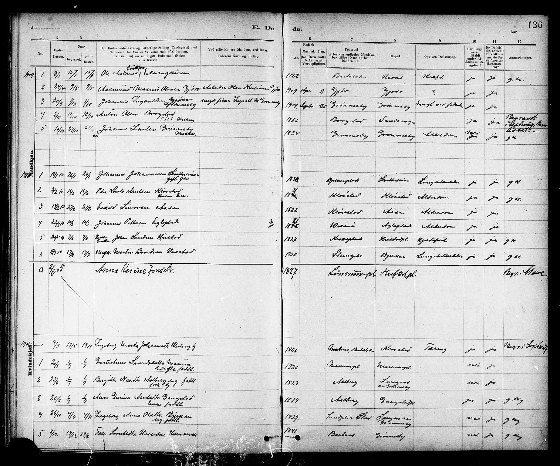 SAT, Ministerialprotokoller, klokkerbøker og fødselsregistre - Nord-Trøndelag, 732/L0318: Klokkerbok nr. 732C02, 1881-1911, s. 136
