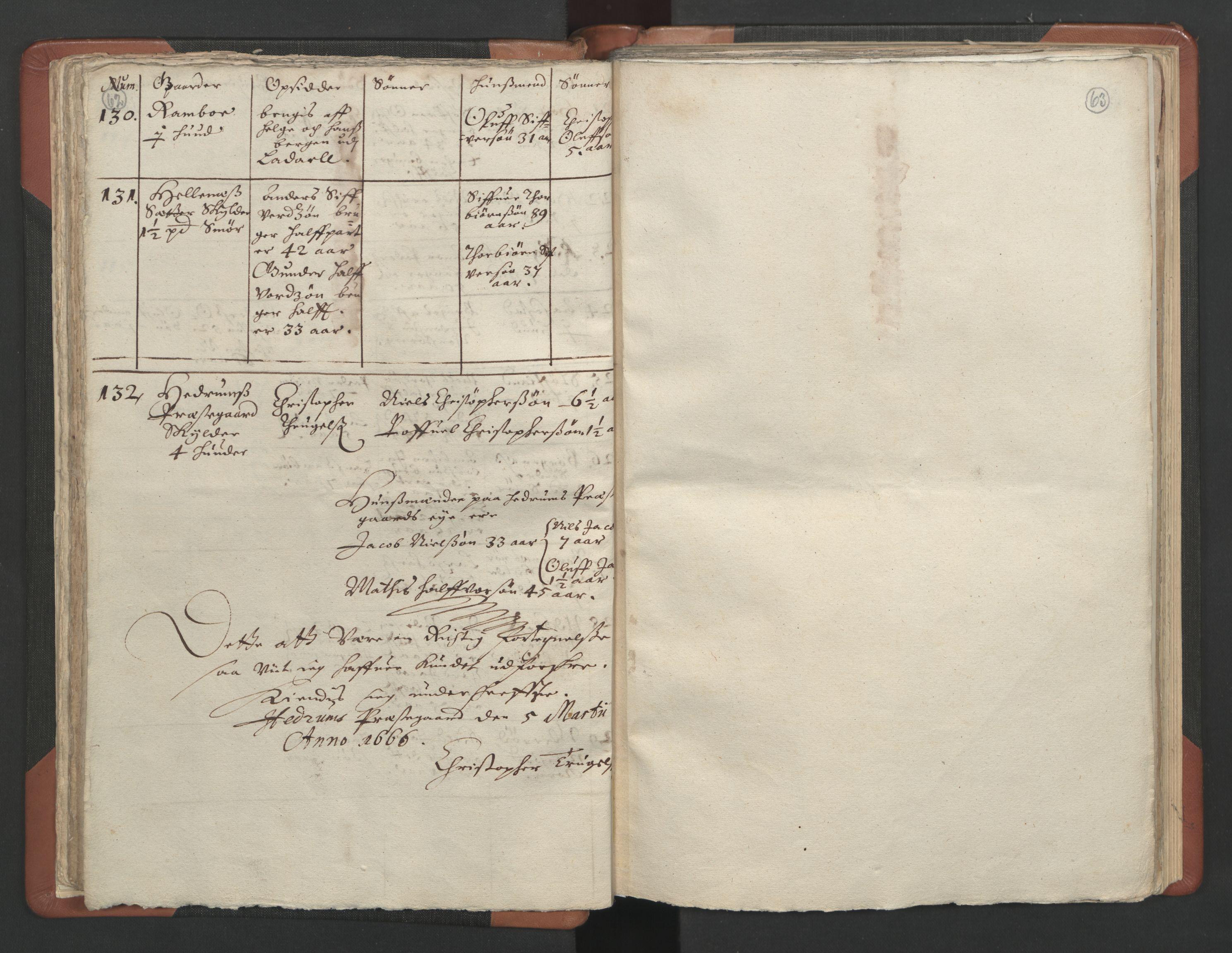 RA, Sogneprestenes manntall 1664-1666, nr. 11: Brunlanes prosti, 1664-1666, s. 62-63