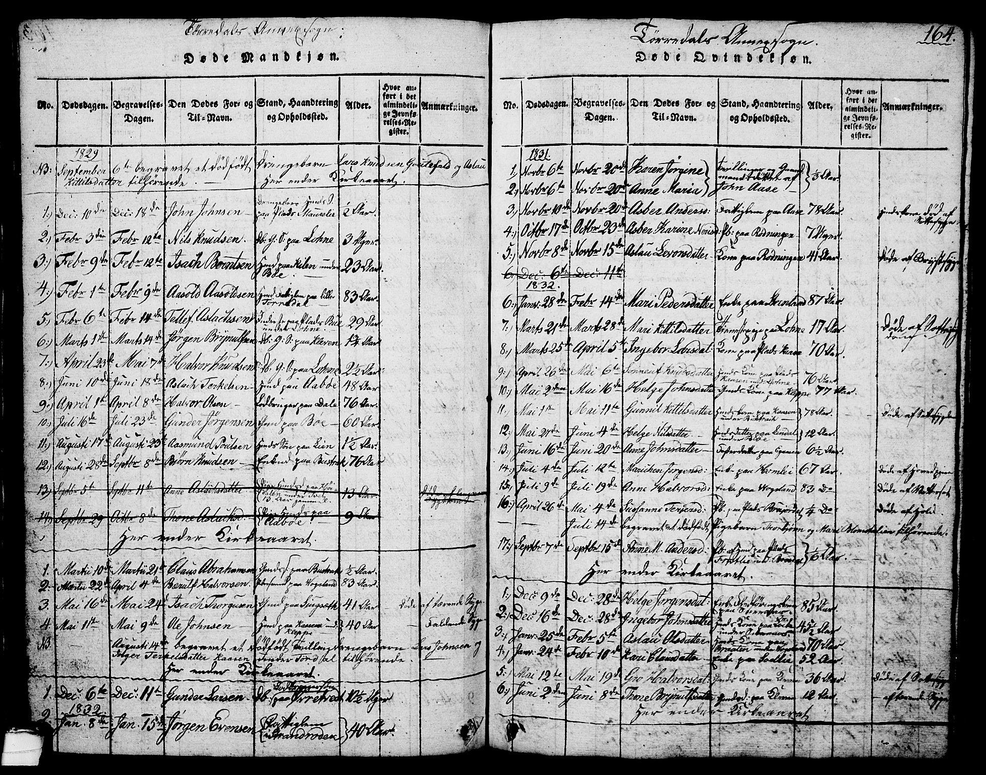 SAKO, Drangedal kirkebøker, G/Ga/L0001: Klokkerbok nr. I 1 /2, 1814-1856, s. 164