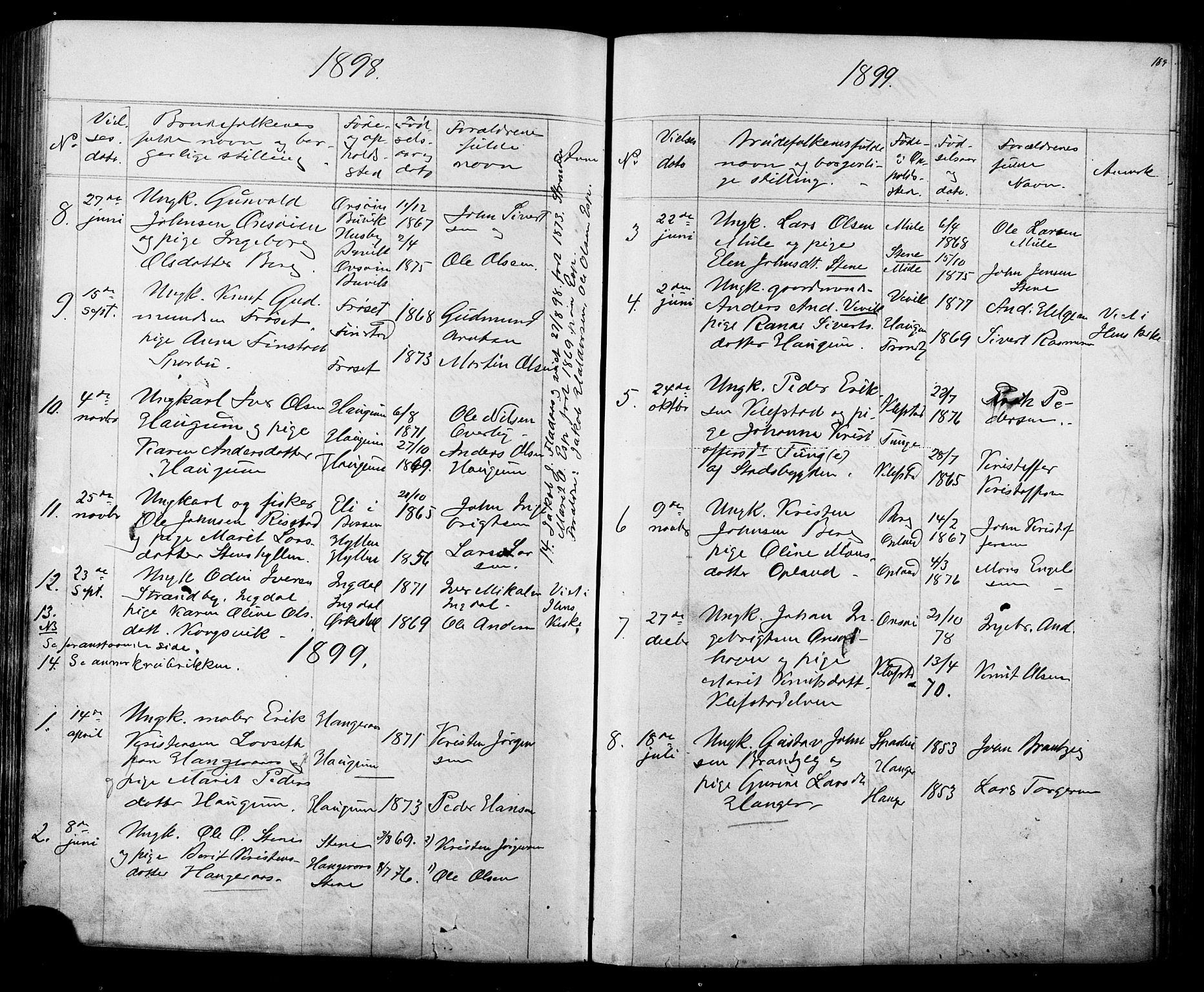 SAT, Ministerialprotokoller, klokkerbøker og fødselsregistre - Sør-Trøndelag, 612/L0387: Klokkerbok nr. 612C03, 1874-1908, s. 189