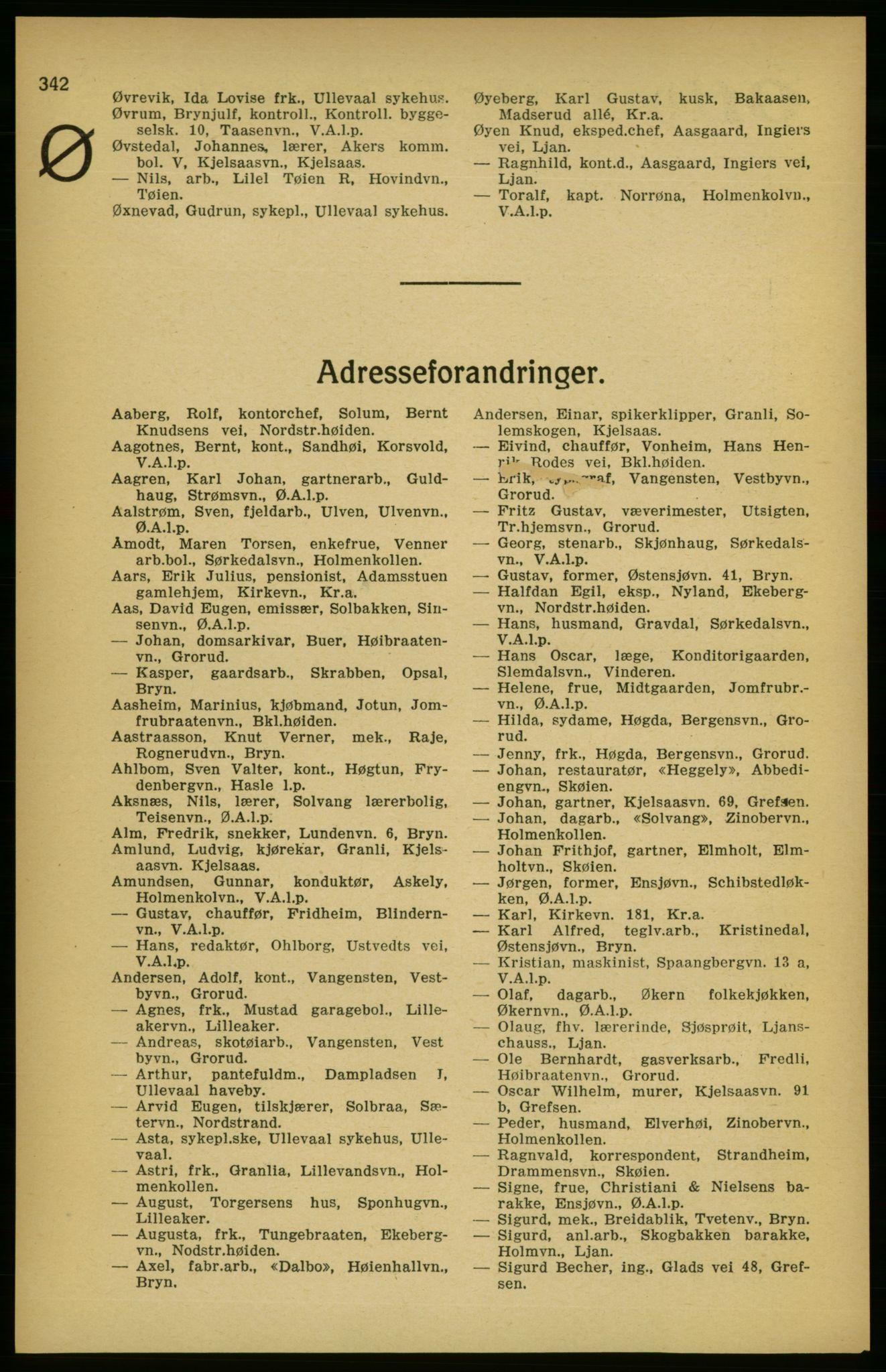 RA, Aker adressebok/adressekalender (publikasjon)*, 1924-1925, s. 342