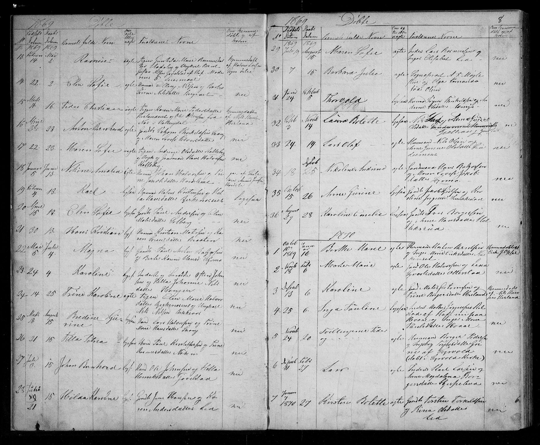 SAKO, Lardal kirkebøker, G/Ga/L0001: Klokkerbok nr. I 1, 1864-1901, s. 8