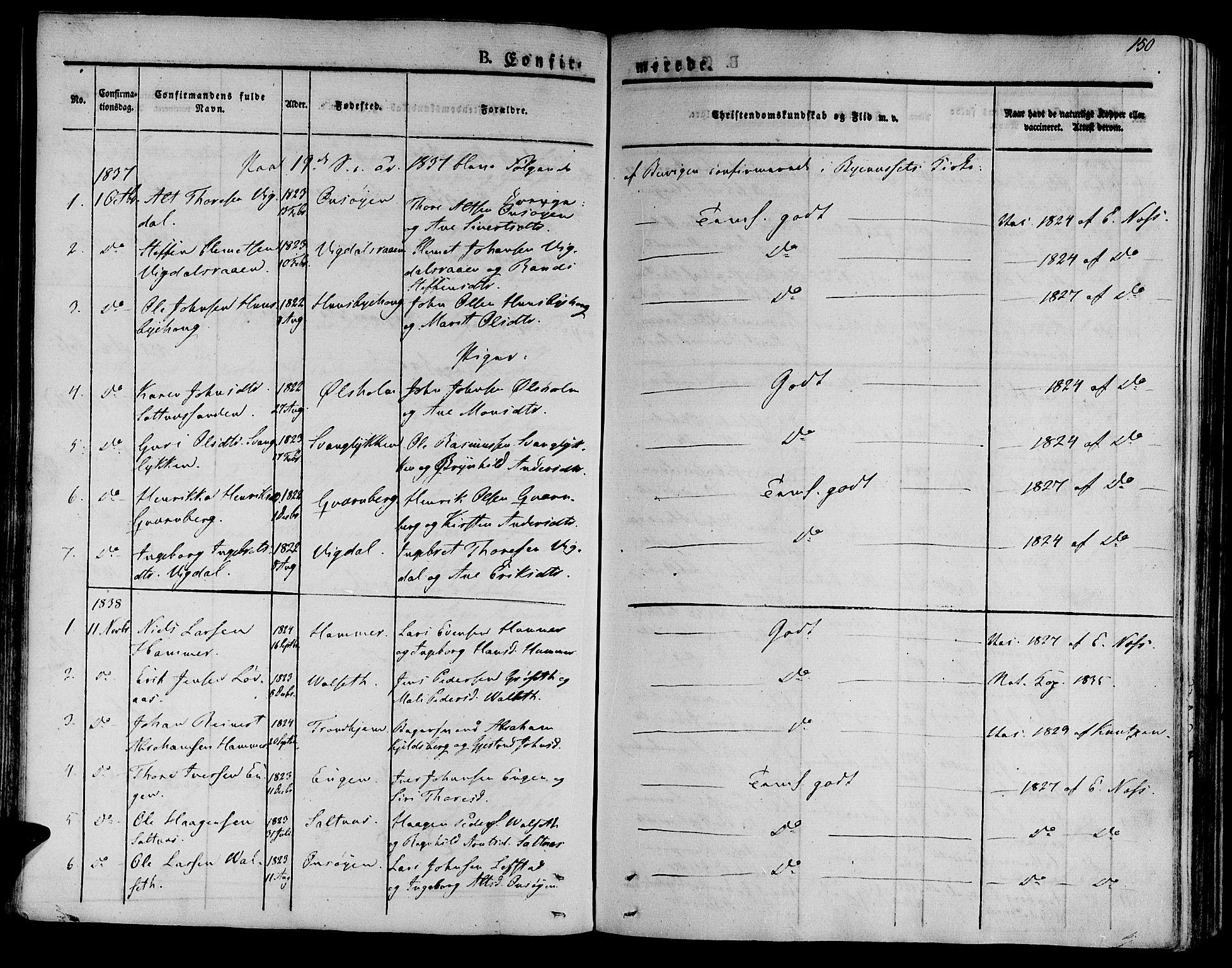 SAT, Ministerialprotokoller, klokkerbøker og fødselsregistre - Sør-Trøndelag, 612/L0375: Ministerialbok nr. 612A07 /2, 1829-1845, s. 150