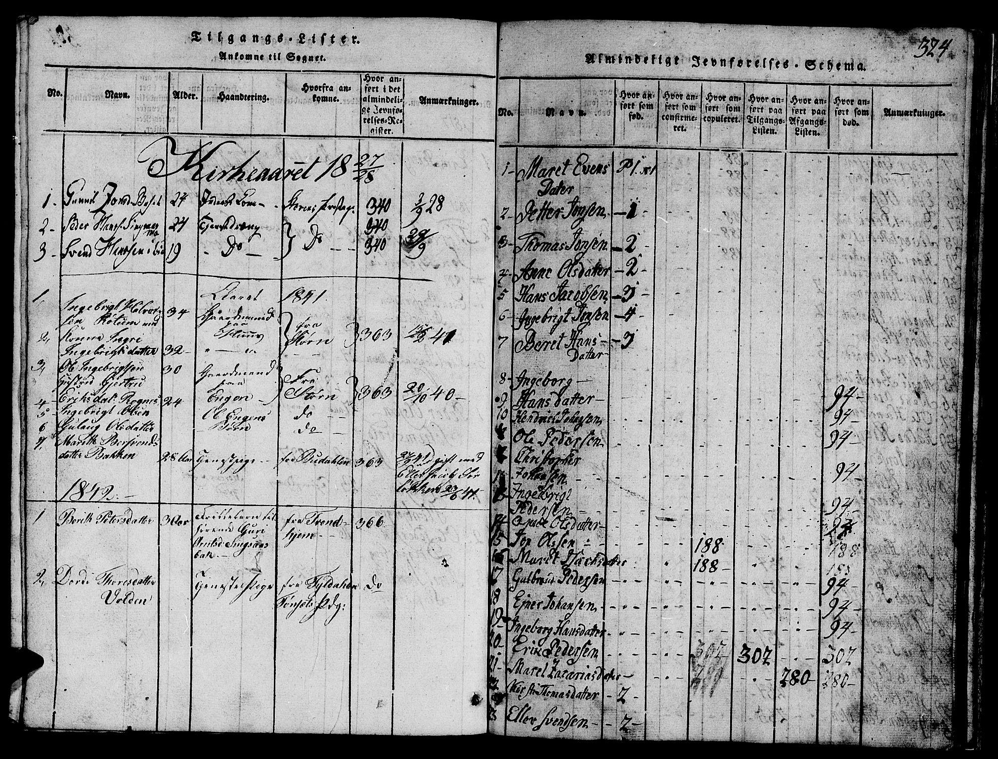 SAT, Ministerialprotokoller, klokkerbøker og fødselsregistre - Sør-Trøndelag, 688/L1026: Klokkerbok nr. 688C01, 1817-1860, s. 324