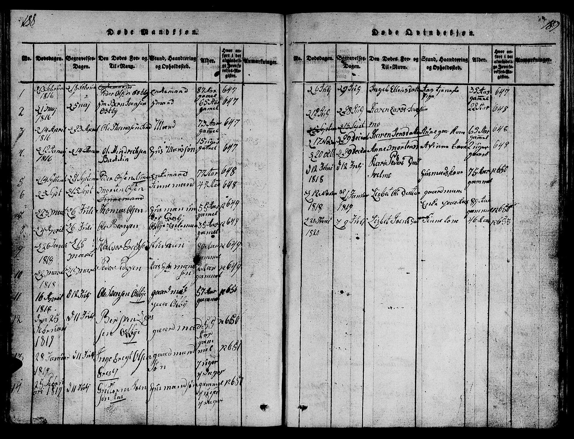 SAT, Ministerialprotokoller, klokkerbøker og fødselsregistre - Sør-Trøndelag, 698/L1164: Klokkerbok nr. 698C01, 1816-1861, s. 188-189