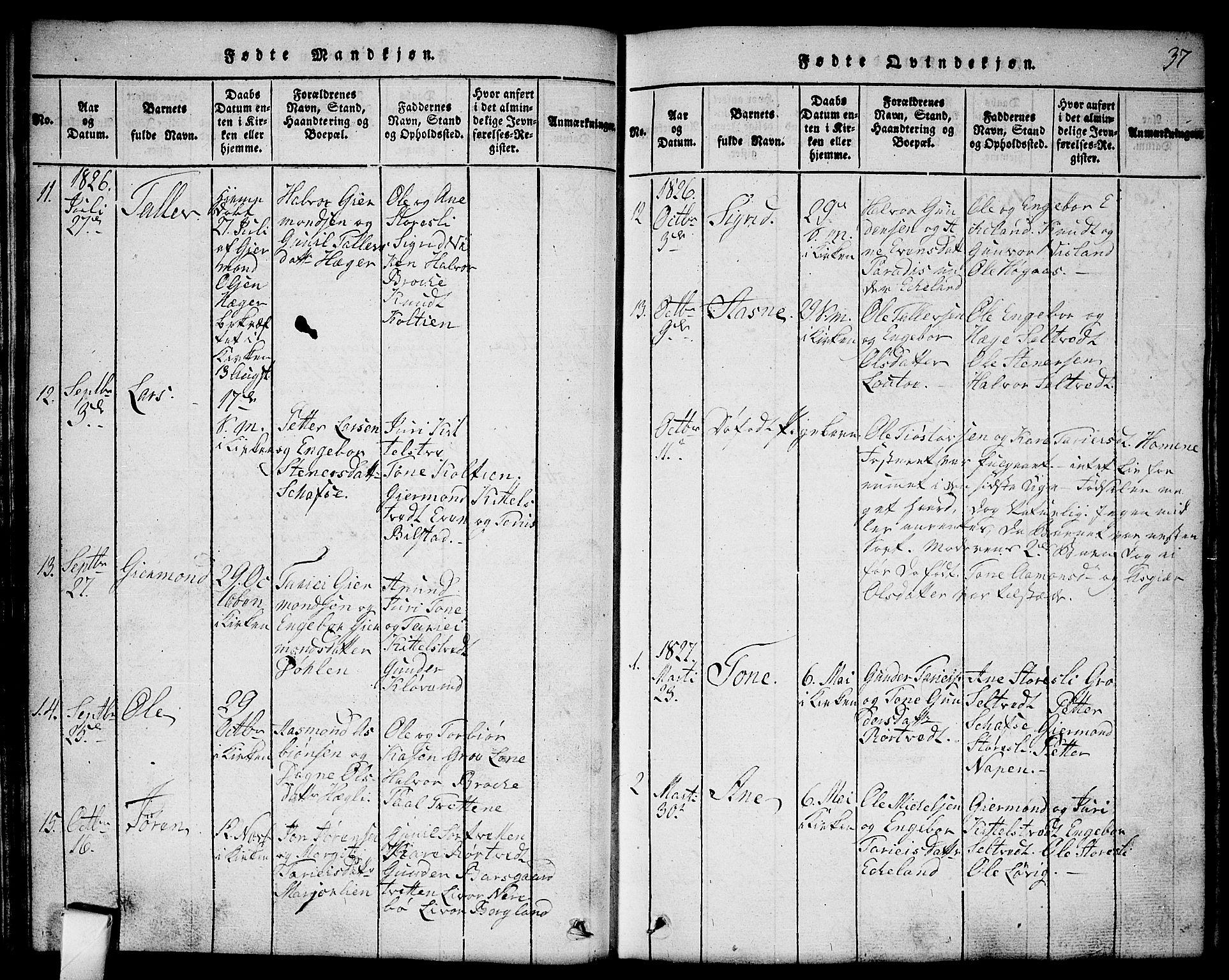 SAKO, Mo kirkebøker, G/Gb/L0001: Klokkerbok nr. II 1, 1814-1843, s. 37