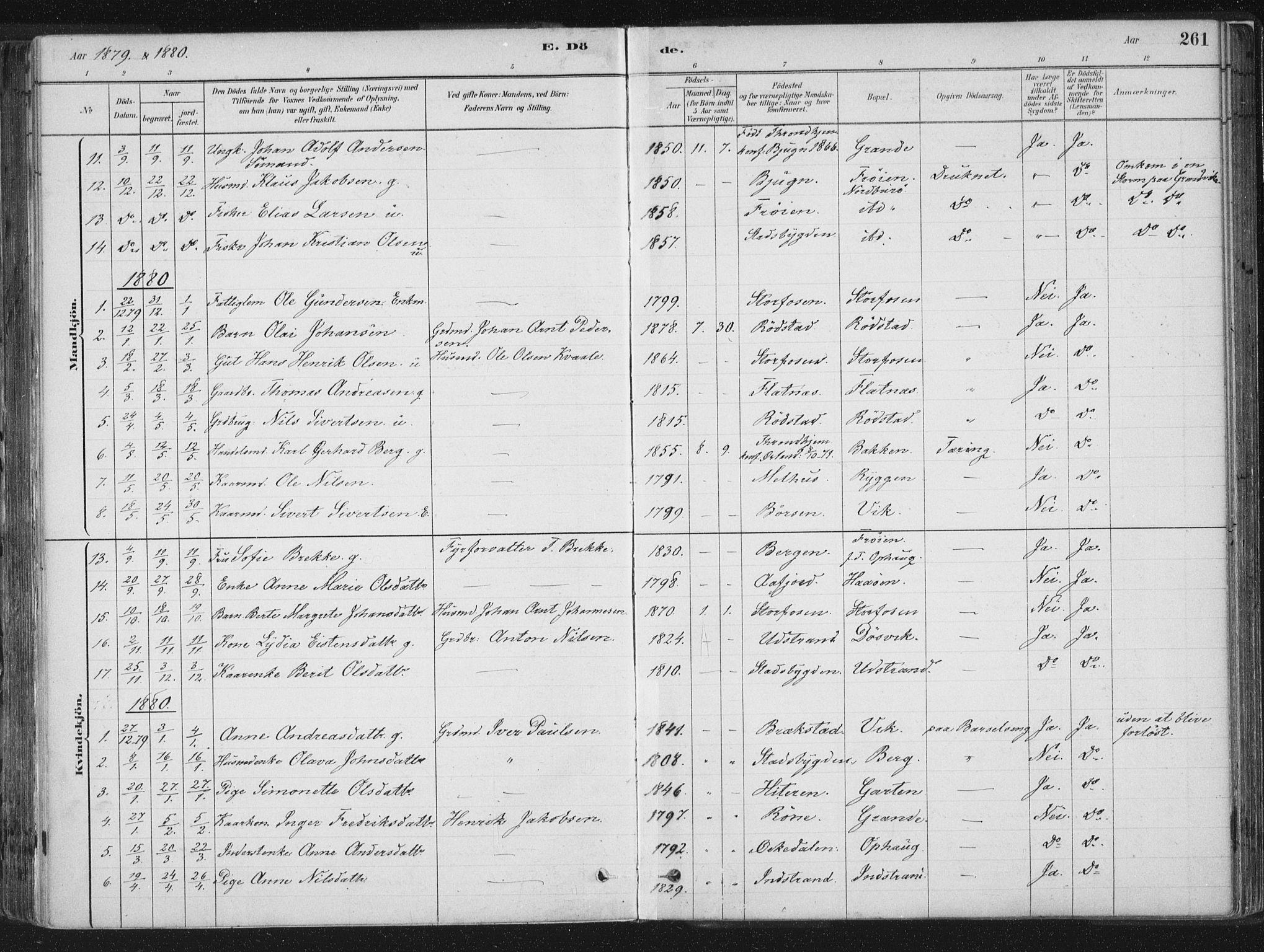 SAT, Ministerialprotokoller, klokkerbøker og fødselsregistre - Sør-Trøndelag, 659/L0739: Ministerialbok nr. 659A09, 1879-1893, s. 261