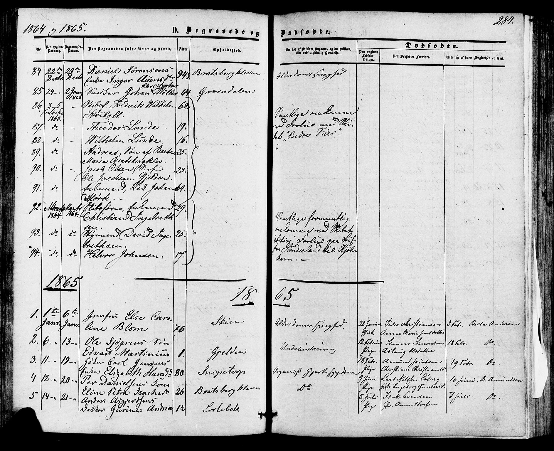 SAKO, Skien kirkebøker, F/Fa/L0007: Ministerialbok nr. 7, 1856-1865, s. 284