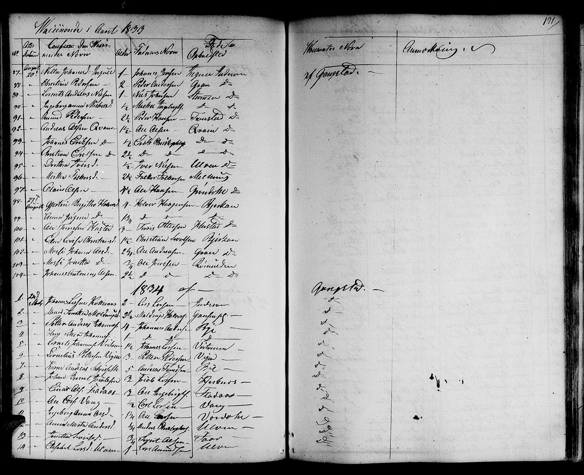SAT, Ministerialprotokoller, klokkerbøker og fødselsregistre - Nord-Trøndelag, 730/L0277: Ministerialbok nr. 730A06 /1, 1830-1839, s. 191