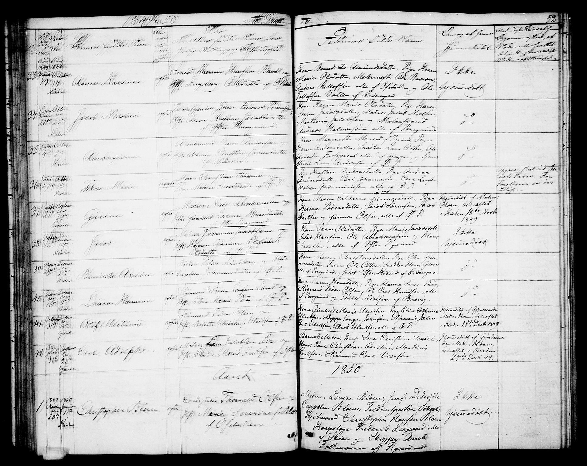 SAKO, Porsgrunn kirkebøker , G/Gb/L0003: Klokkerbok nr. II 3, 1841-1852, s. 52