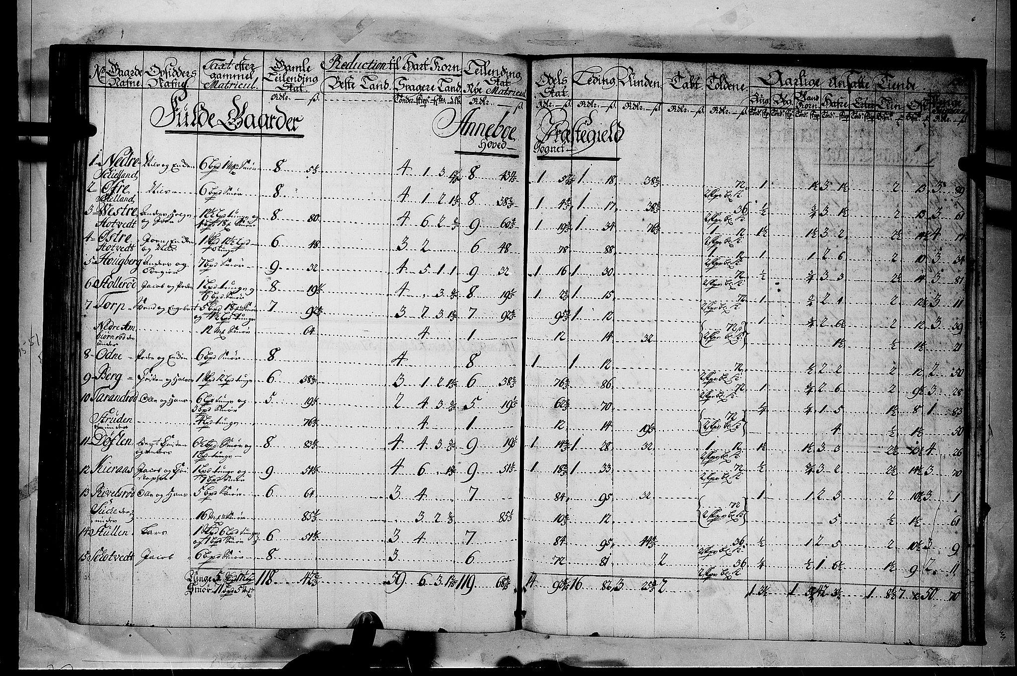 RA, Rentekammeret inntil 1814, Realistisk ordnet avdeling, N/Nb/Nbf/L0116: Jarlsberg grevskap matrikkelprotokoll, 1723, s. 129b-130a