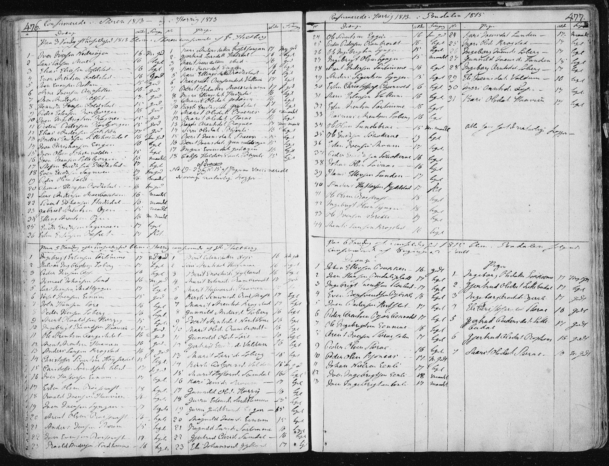 SAT, Ministerialprotokoller, klokkerbøker og fødselsregistre - Sør-Trøndelag, 687/L0992: Ministerialbok nr. 687A03 /1, 1788-1815, s. 476-477