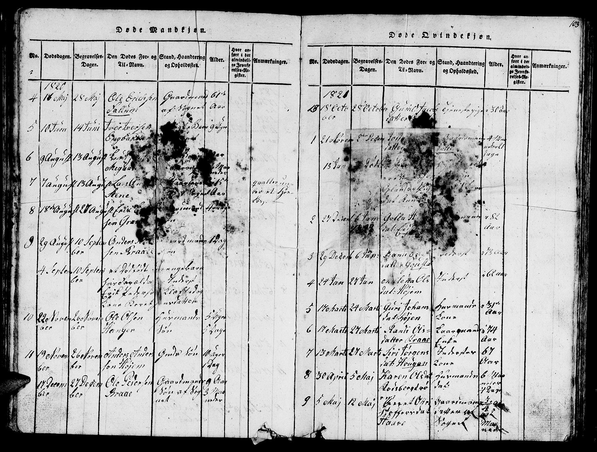 SAT, Ministerialprotokoller, klokkerbøker og fødselsregistre - Sør-Trøndelag, 612/L0385: Klokkerbok nr. 612C01, 1816-1845, s. 103