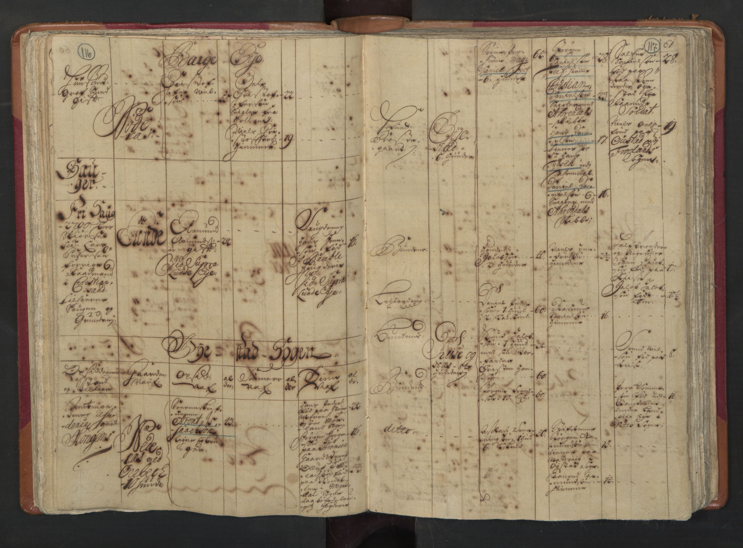 RA, Manntallet 1701, nr. 3: Nedenes fogderi, 1701, s. 116-117