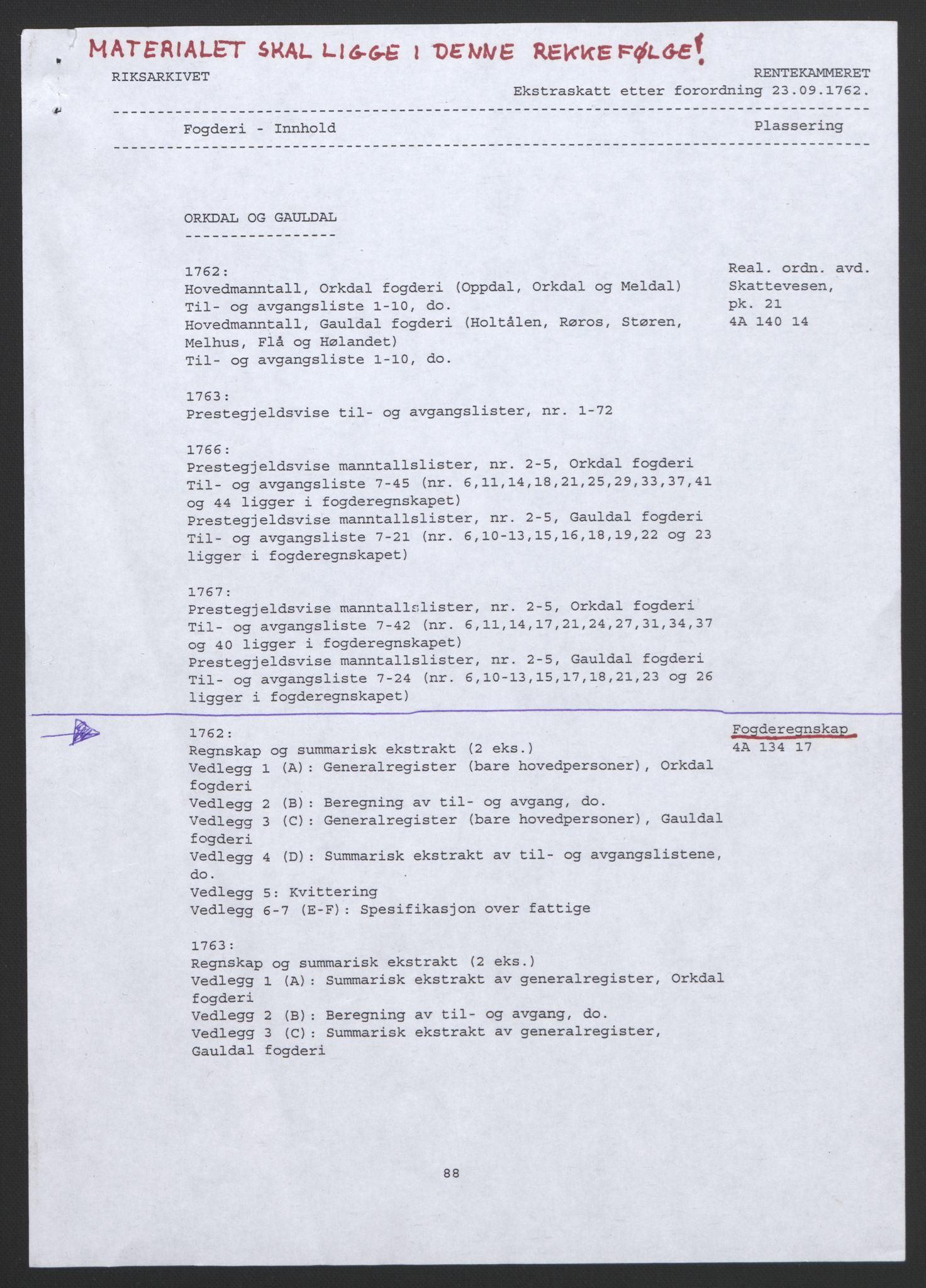RA, Rentekammeret inntil 1814, Reviderte regnskaper, Fogderegnskap, R60/L4094: Ekstraskatten Orkdal og Gauldal, 1762-1765, s. 2