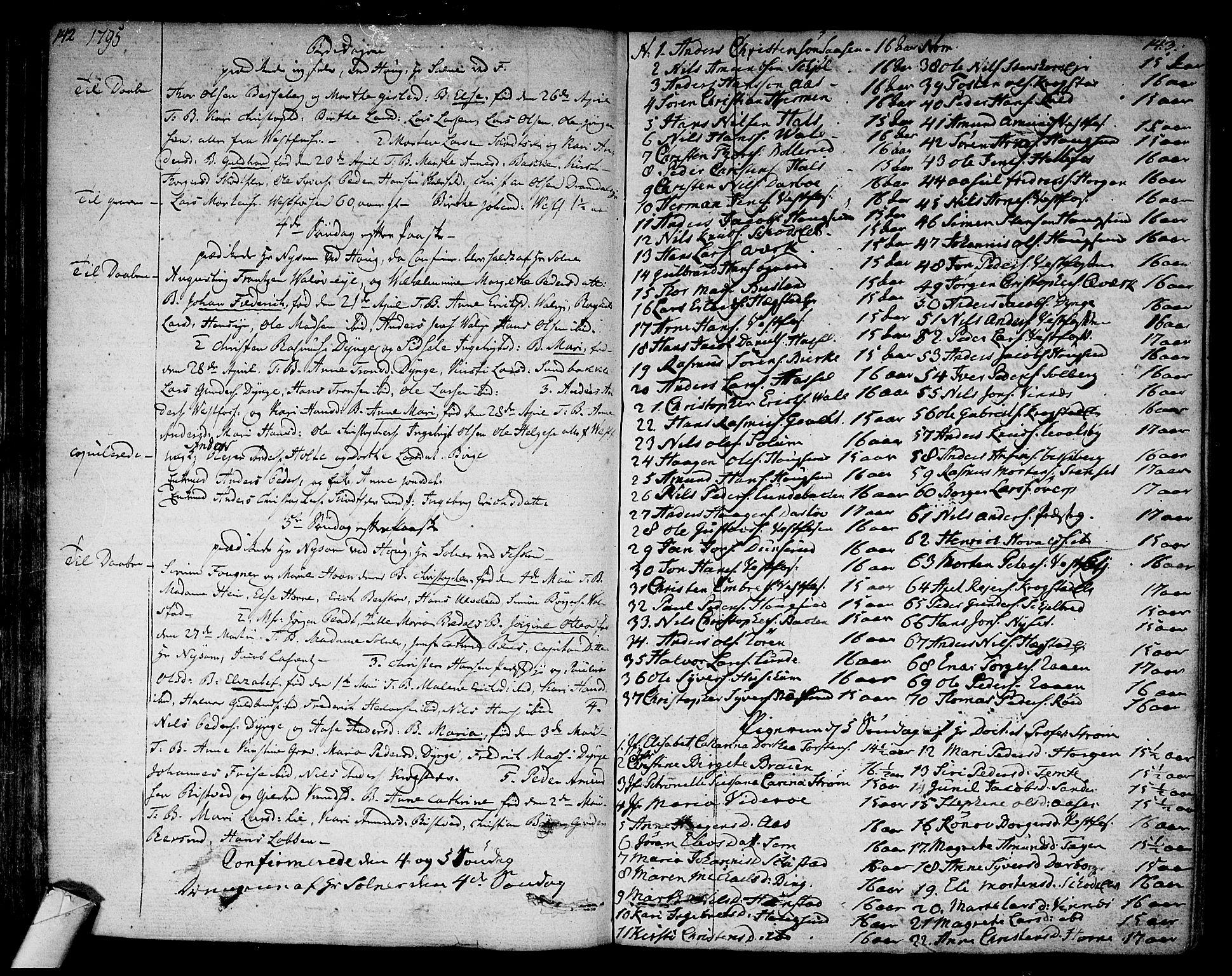SAKO, Eiker kirkebøker, F/Fa/L0009: Ministerialbok nr. I 9, 1789-1806, s. 142-143