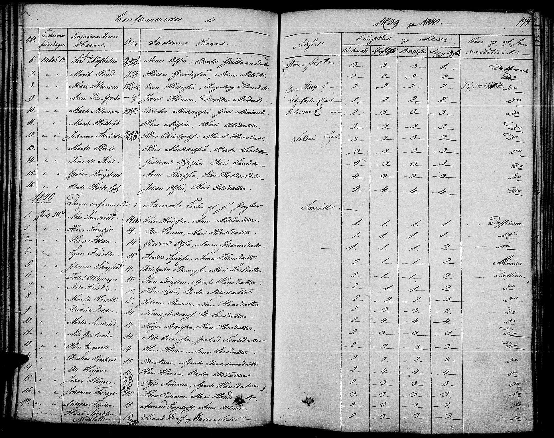 SAH, Land prestekontor, Ministerialbok nr. 8, 1830-1846, s. 194