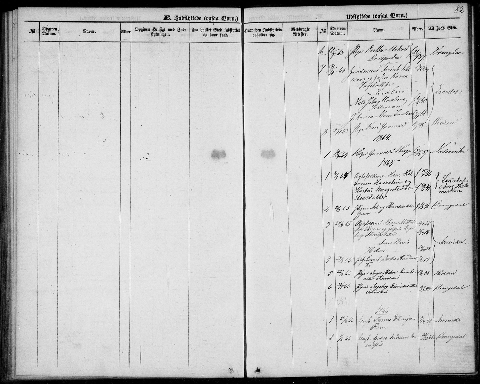 SAKO, Lunde kirkebøker, F/Fb/L0002: Ministerialbok nr. II 2, 1861-1881, s. 82