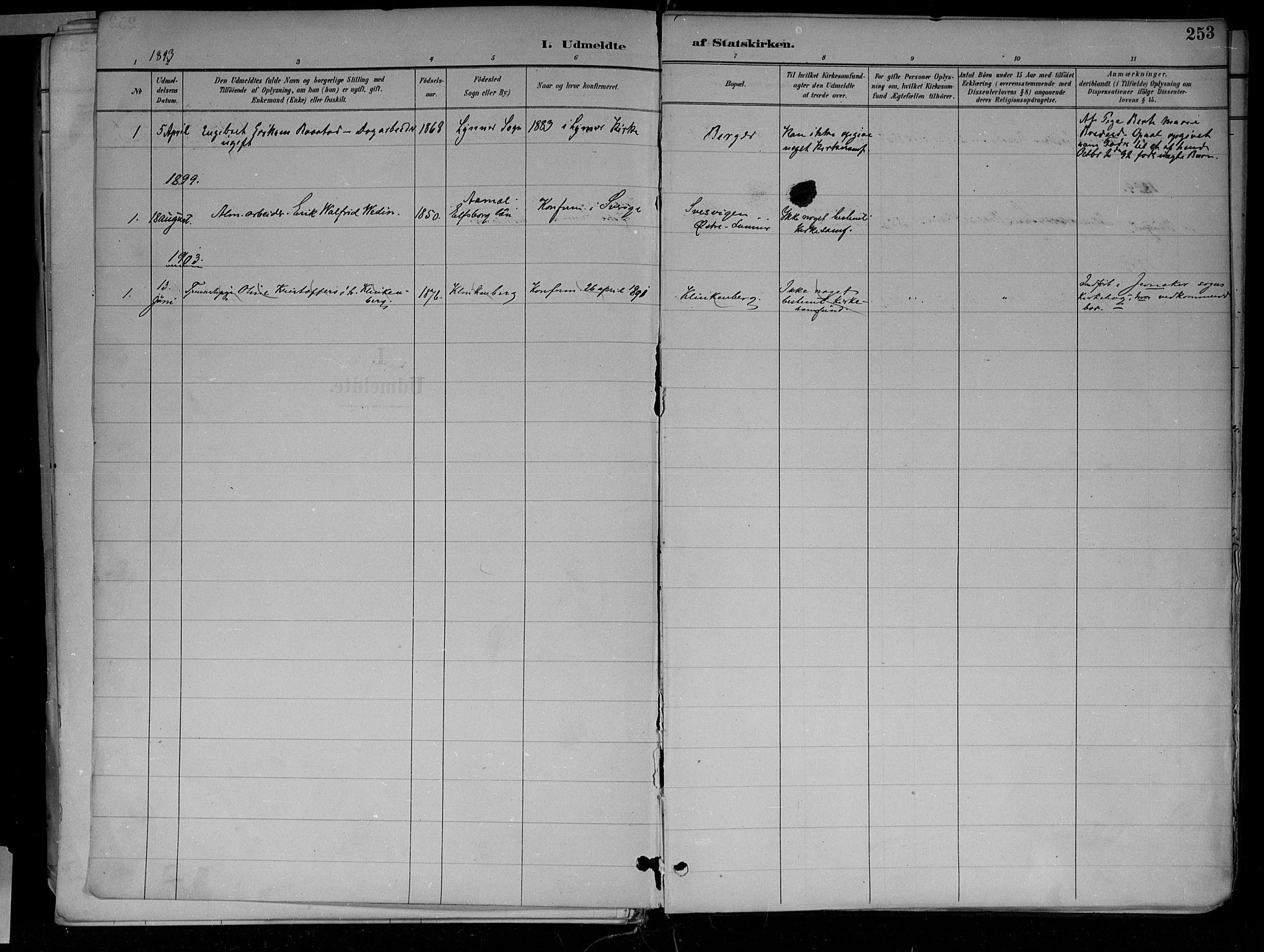 SAH, Jevnaker prestekontor, Ministerialbok nr. 10, 1891-1906, s. 253