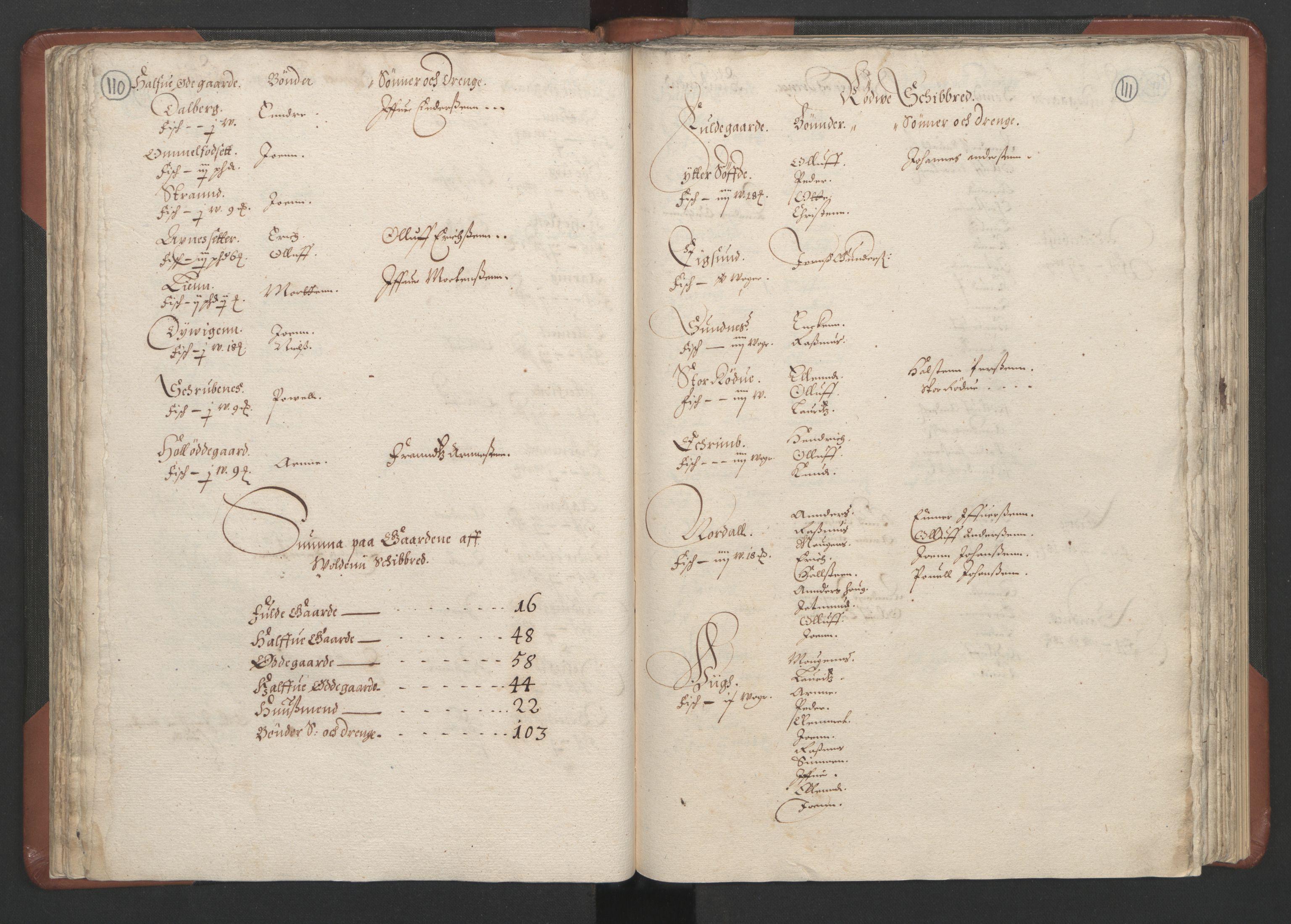 RA, Fogdenes og sorenskrivernes manntall 1664-1666, nr. 16: Romsdal fogderi og Sunnmøre fogderi, 1664-1665, s. 110-111