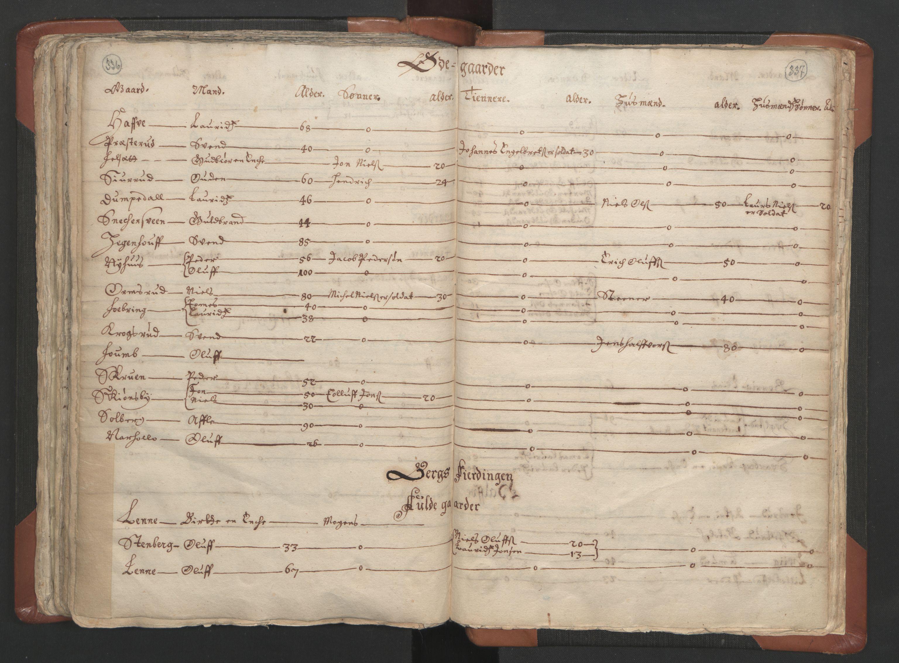 RA, Sogneprestenes manntall 1664-1666, nr. 5: Hedmark prosti, 1664-1666, s. 336-337