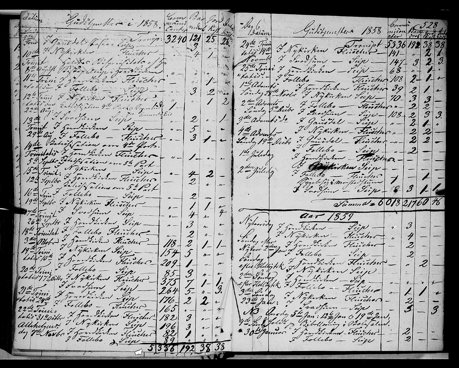 SAH, Gausdal prestekontor, Ministerialbok nr. 8, 1850-1861, s. 528