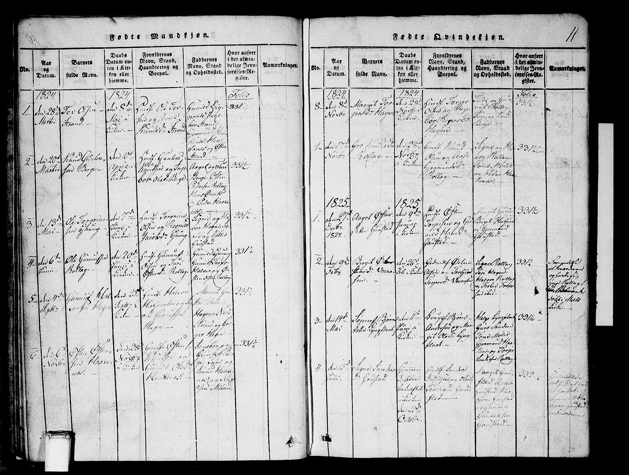 SAKO, Tinn kirkebøker, G/Gb/L0001: Klokkerbok nr. II 1 /1, 1815-1850, s. 11