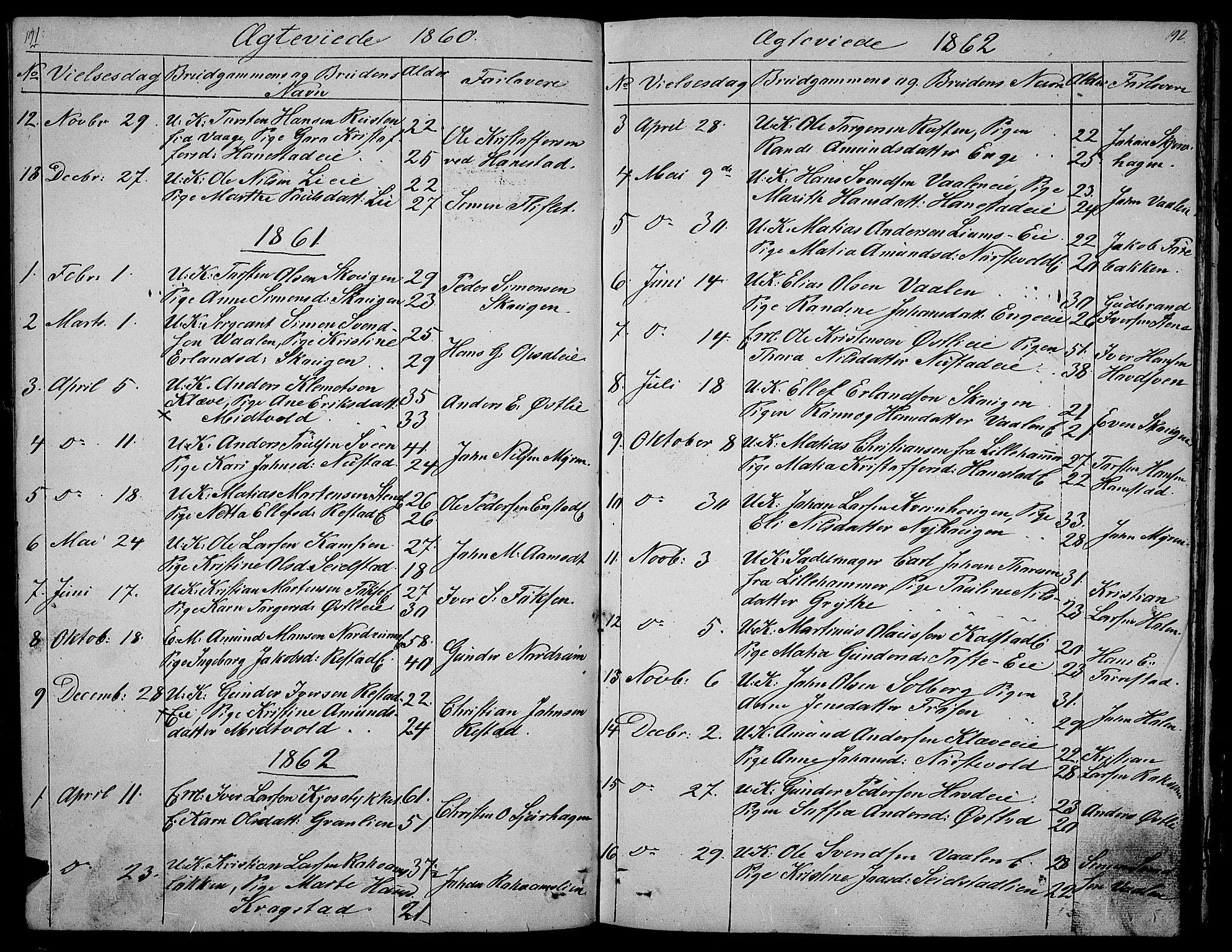 SAH, Gausdal prestekontor, Klokkerbok nr. 3, 1829-1864, s. 191-192
