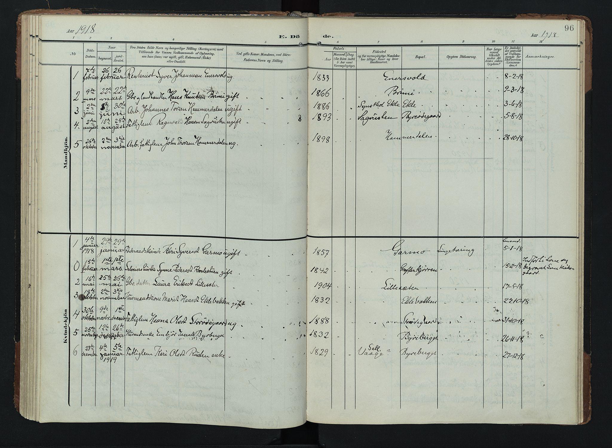 SAH, Lom prestekontor, K/L0011: Ministerialbok nr. 11, 1904-1928, s. 96
