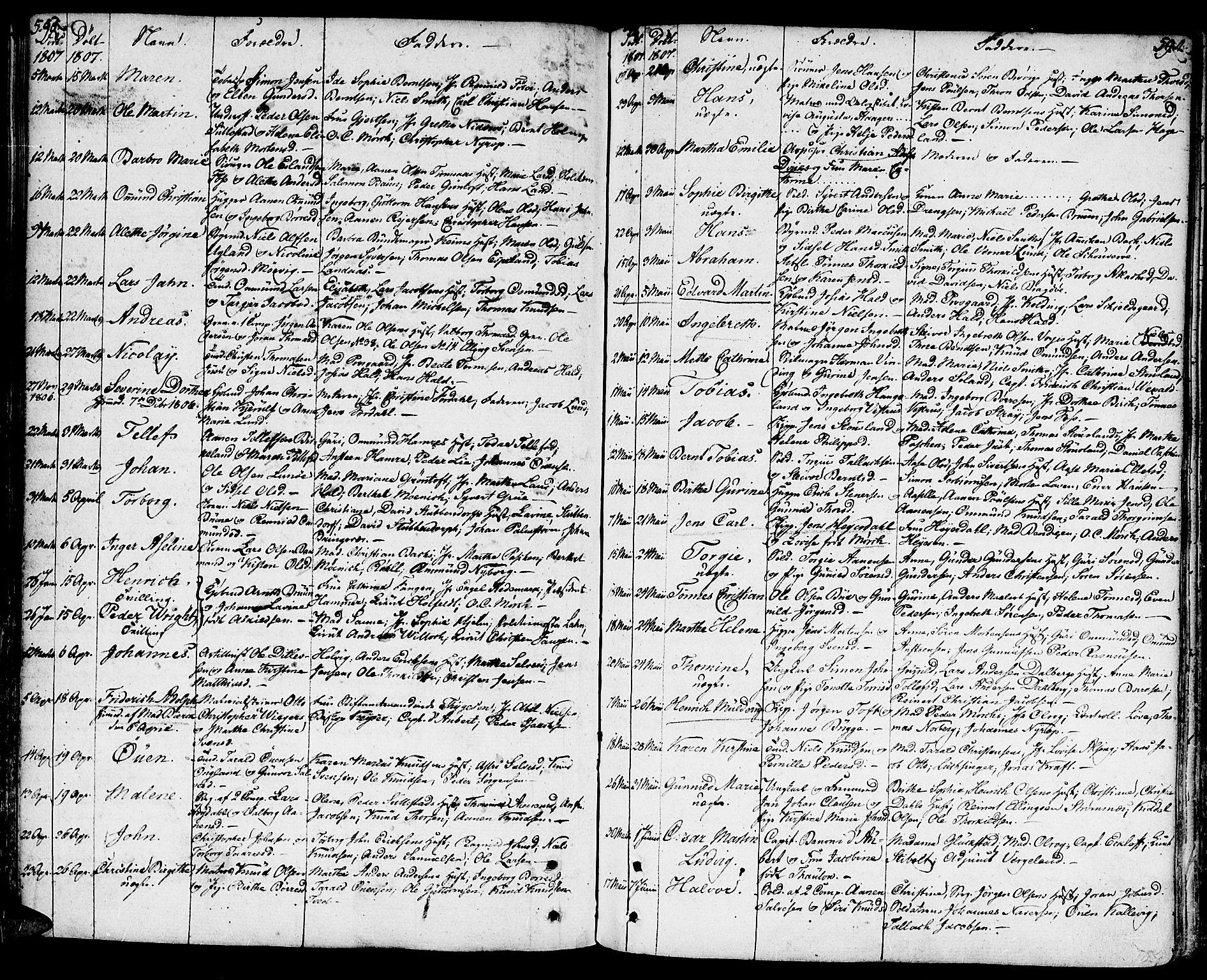 SAK, Kristiansand domprosti, F/Fa/L0003: Ministerialbok nr. A 3, 1778-1818, s. 590-591
