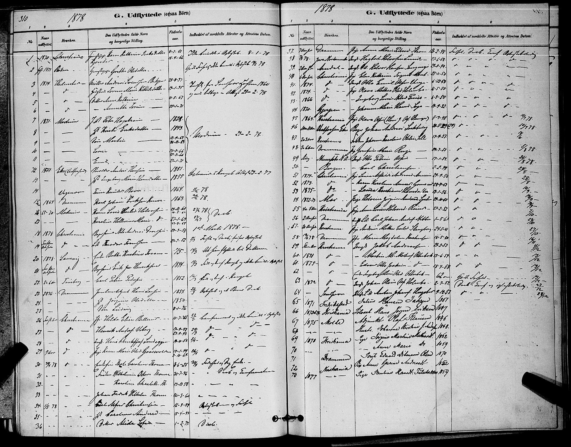 SAKO, Kongsberg kirkebøker, G/Ga/L0005: Klokkerbok nr. 5, 1878-1889, s. 310