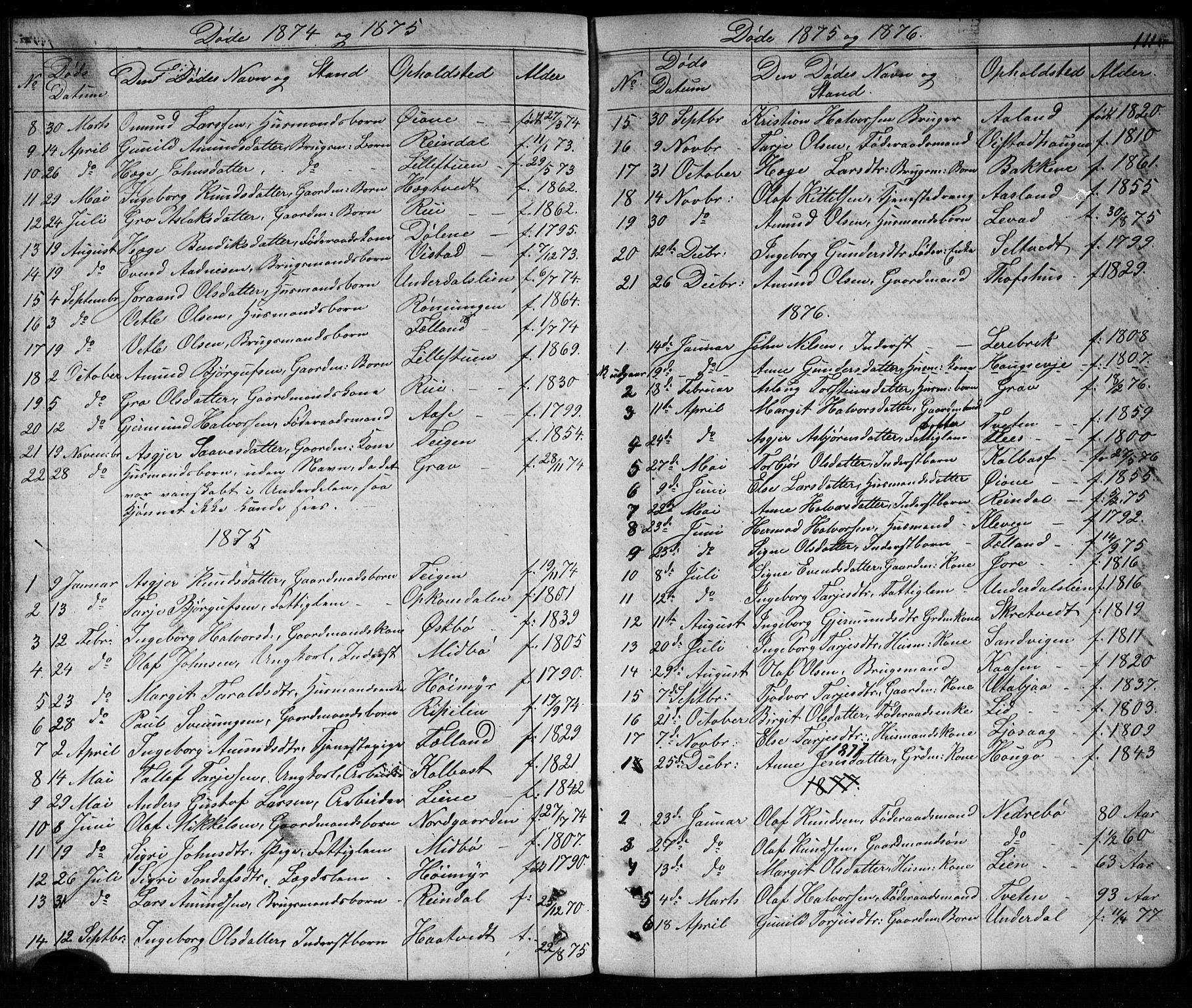 SAKO, Mo kirkebøker, G/Ga/L0001: Klokkerbok nr. I 1, 1851-1891, s. 111