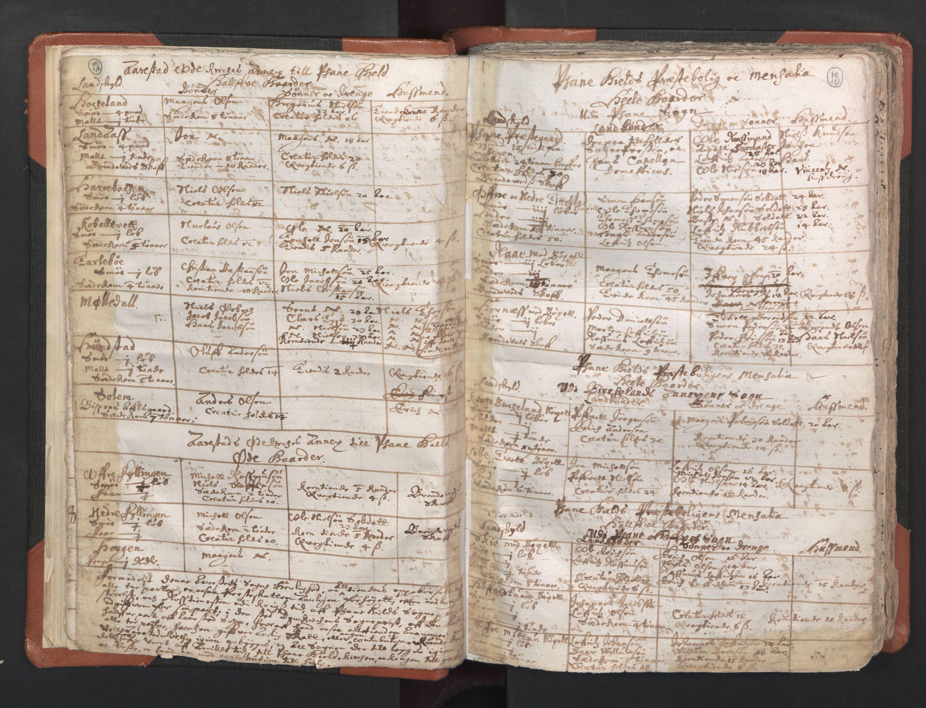 RA, Sogneprestenes manntall 1664-1666, nr. 22: Nordhordland prosti, 1664-1666, s. 12-13
