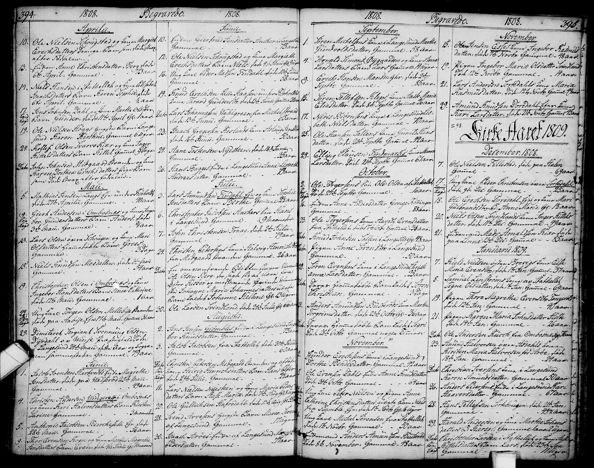 SAKO, Bamble kirkebøker, F/Fa/L0002: Ministerialbok nr. I 2, 1775-1814, s. 394-395