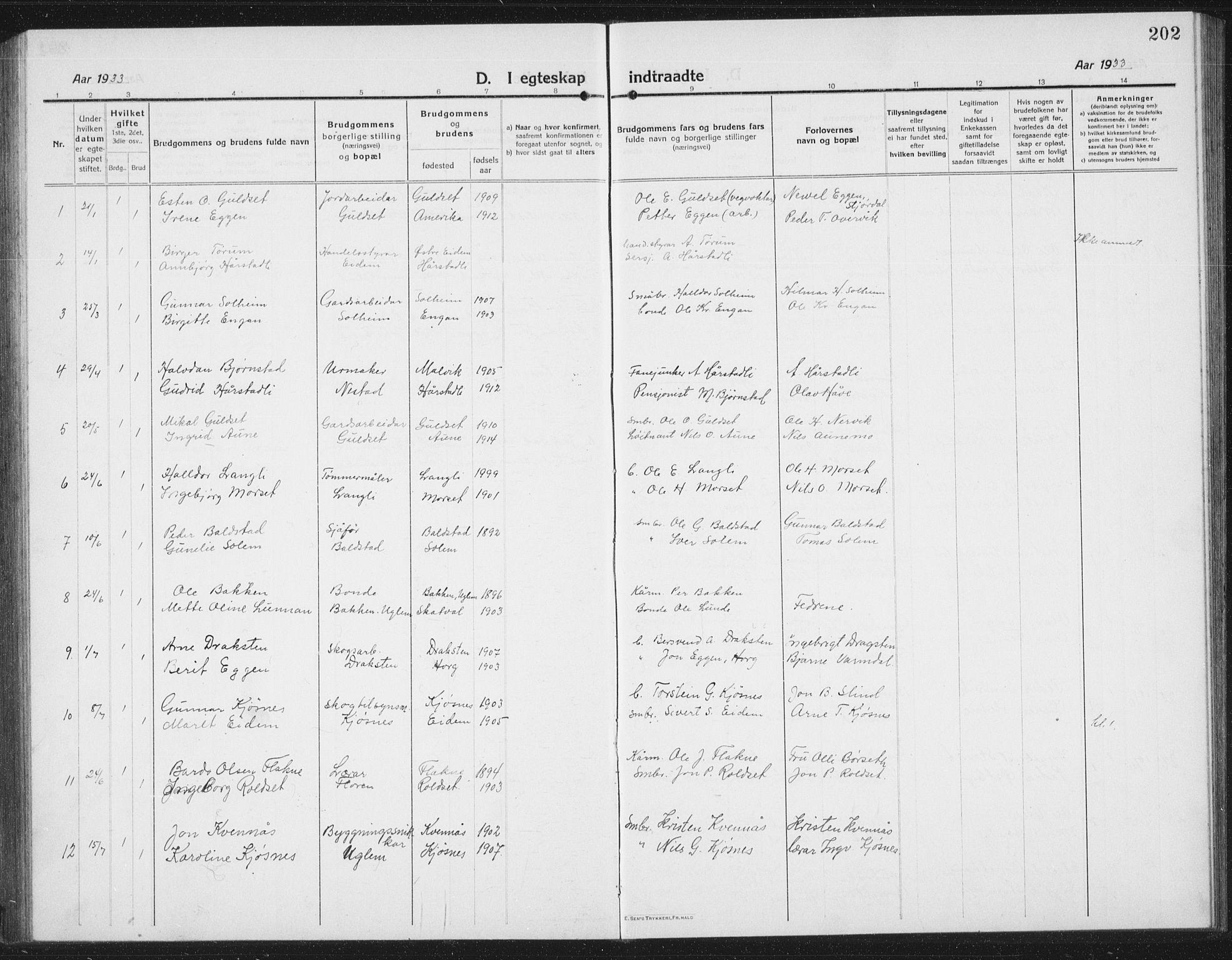 SAT, Ministerialprotokoller, klokkerbøker og fødselsregistre - Sør-Trøndelag, 695/L1158: Klokkerbok nr. 695C09, 1913-1940, s. 202